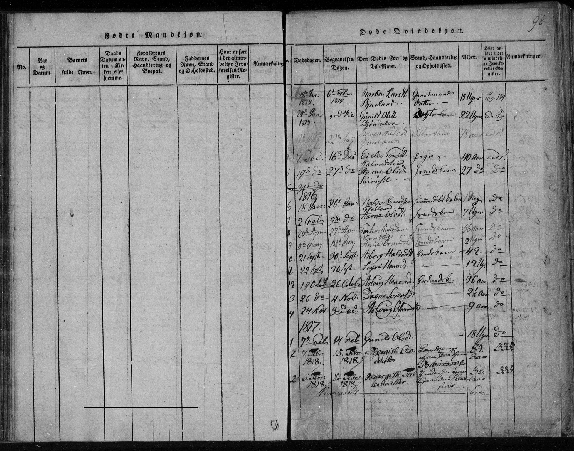 SAKO, Lårdal kirkebøker, F/Fa/L0005: Ministerialbok nr. I 5, 1815-1860, s. 96