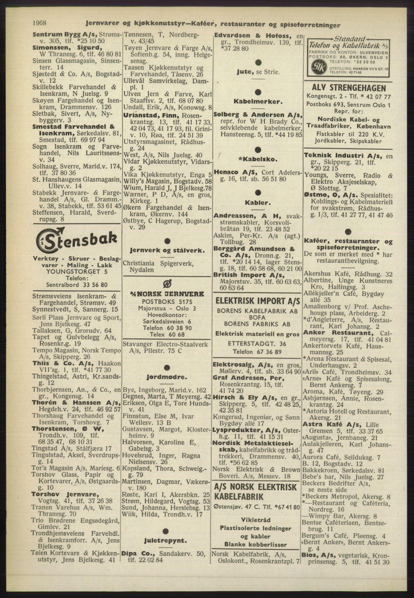 PUBL, Kristiania/Oslo adressebok, 1965-1966, s. 1968