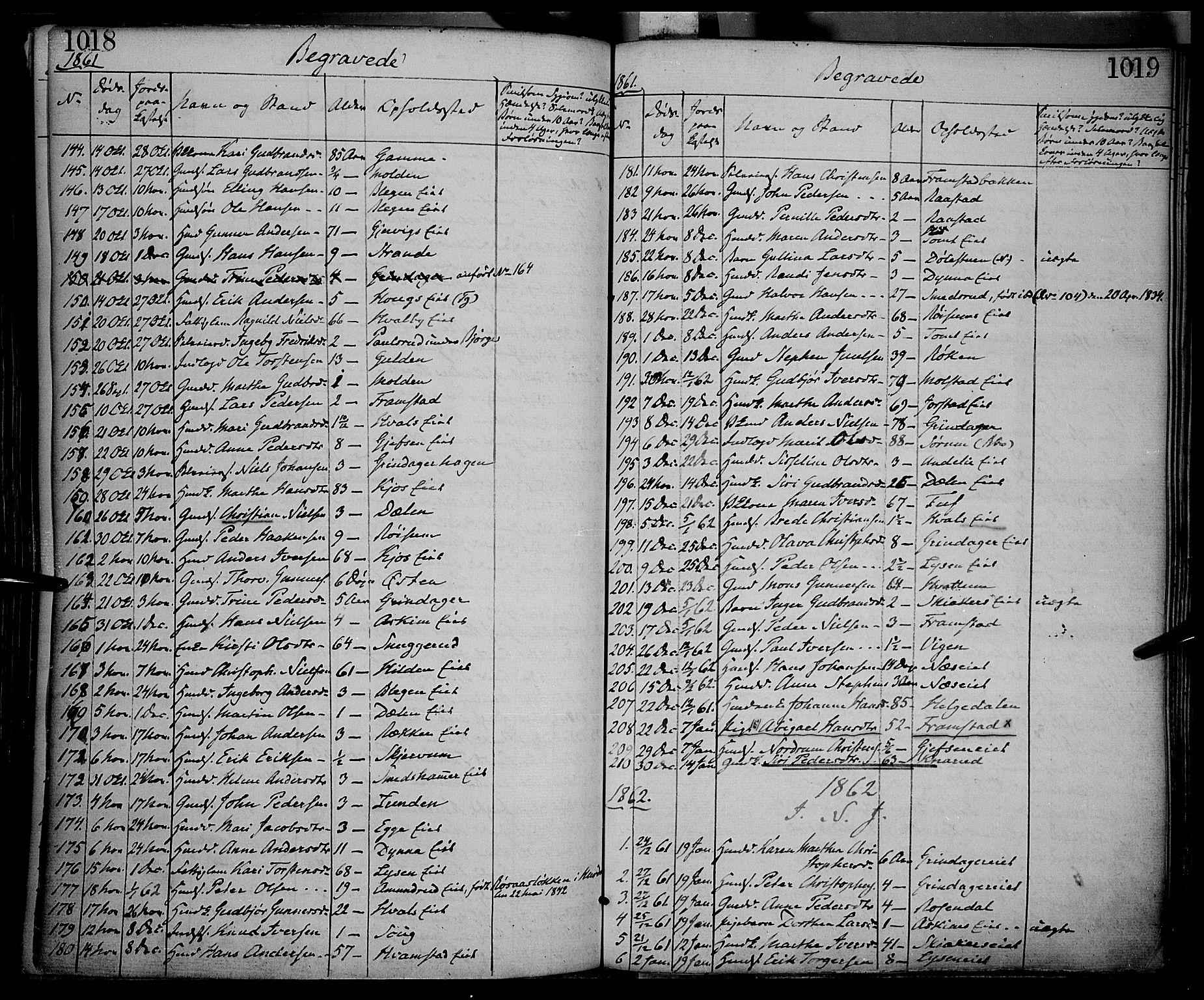 SAH, Gran prestekontor, Ministerialbok nr. 12, 1856-1874, s. 1018-1019