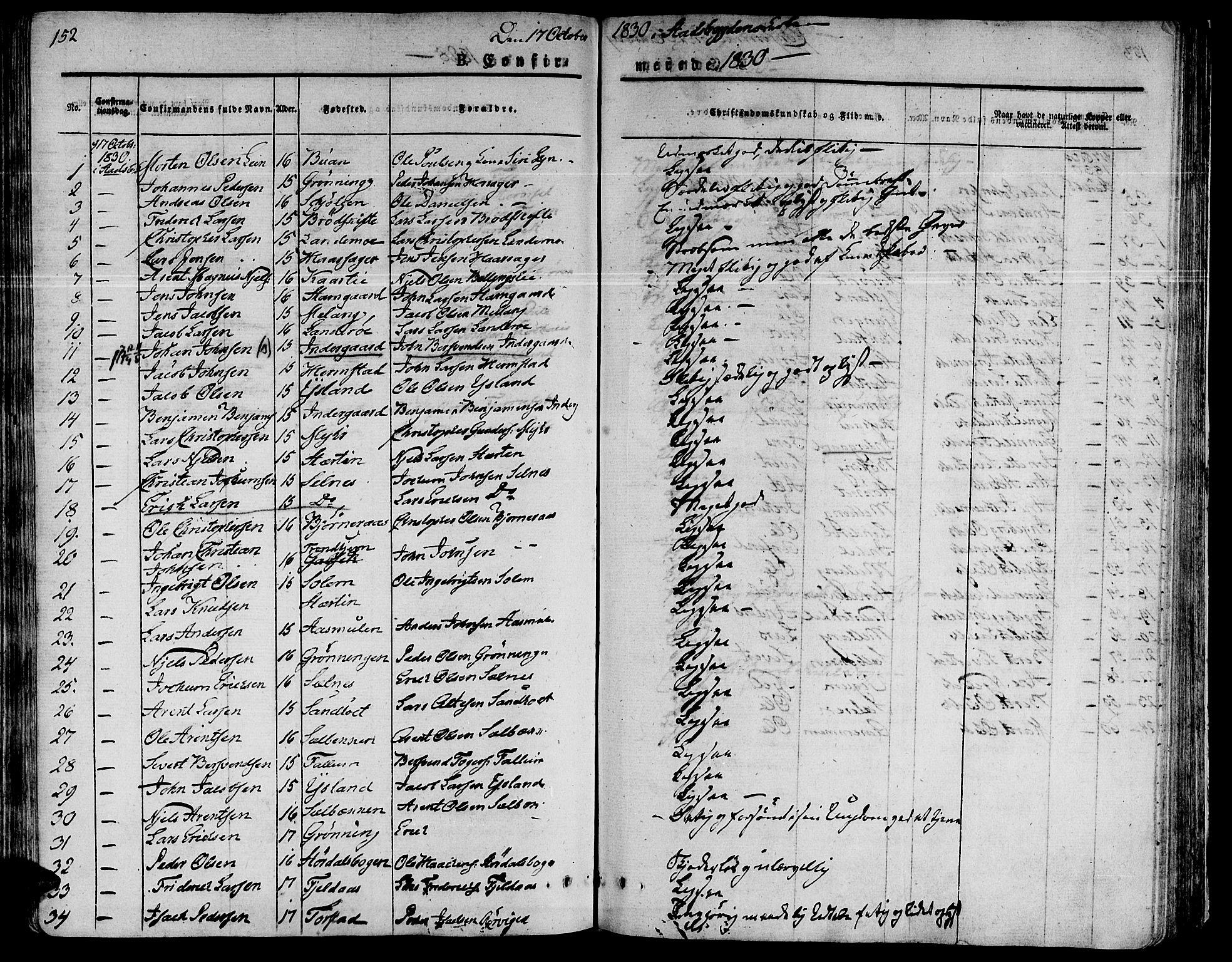 SAT, Ministerialprotokoller, klokkerbøker og fødselsregistre - Sør-Trøndelag, 646/L0609: Ministerialbok nr. 646A07, 1826-1838, s. 152