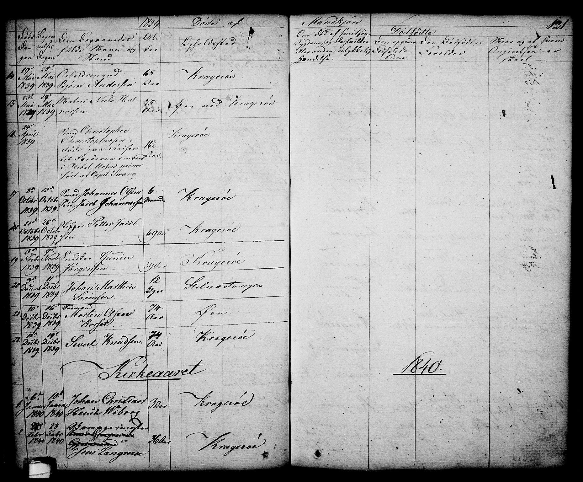 SAKO, Kragerø kirkebøker, G/Ga/L0003: Klokkerbok nr. 3, 1832-1852, s. 121