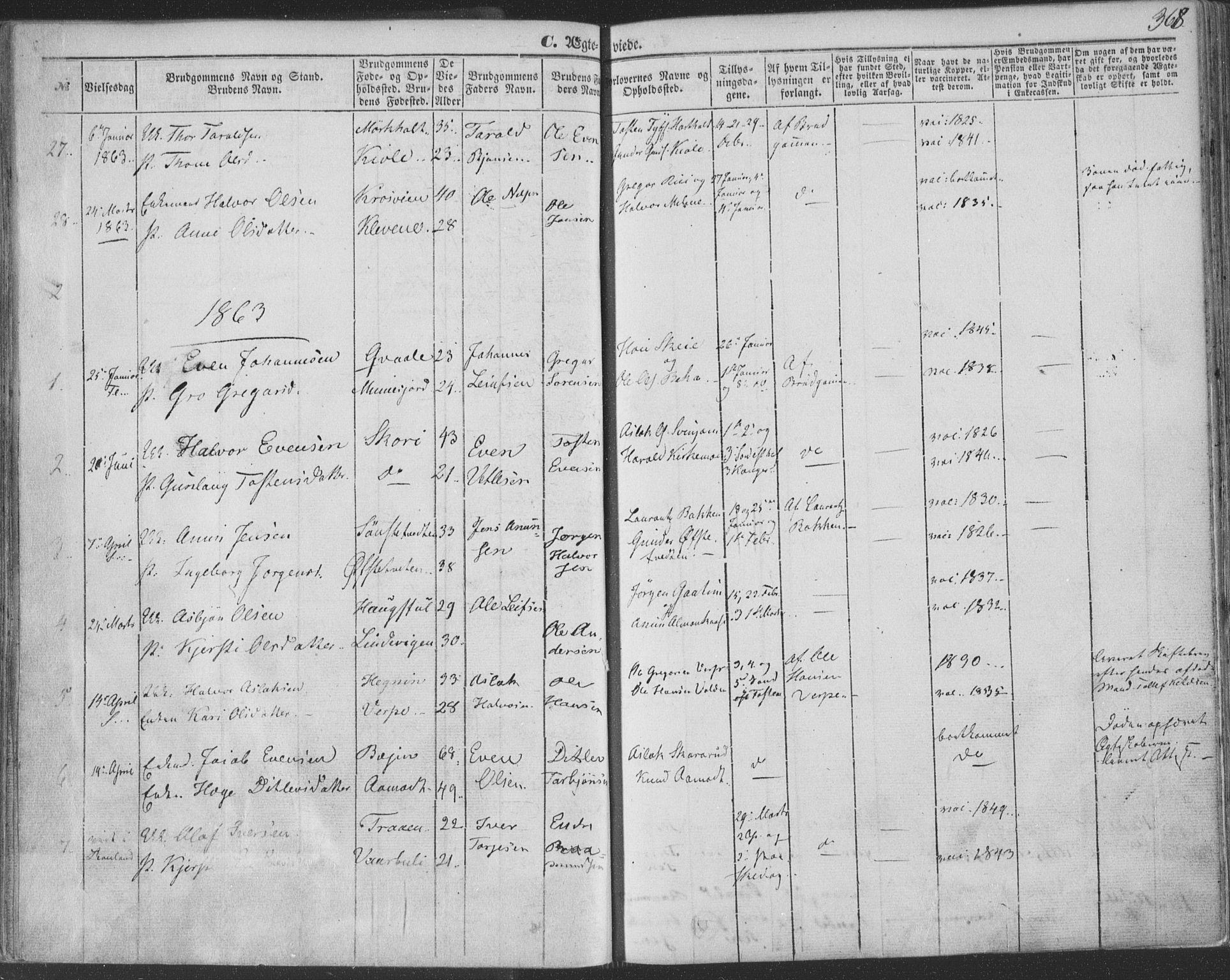 SAKO, Seljord kirkebøker, F/Fa/L012b: Ministerialbok nr. I 12B, 1850-1865, s. 368