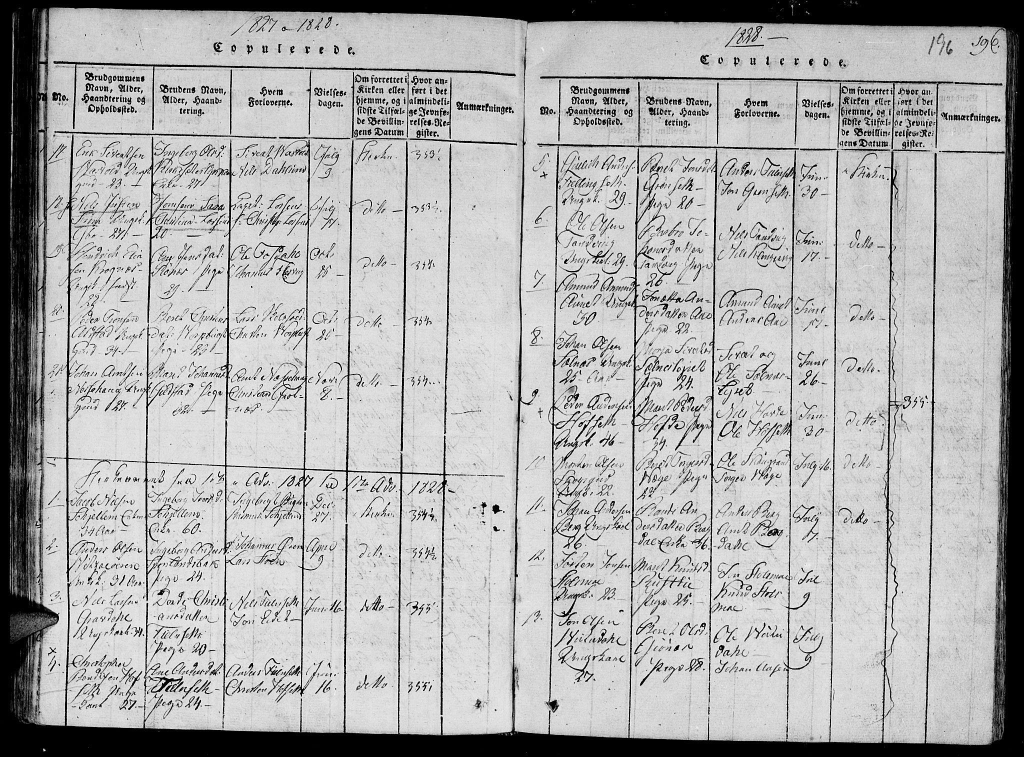 SAT, Ministerialprotokoller, klokkerbøker og fødselsregistre - Sør-Trøndelag, 630/L0491: Ministerialbok nr. 630A04, 1818-1830, s. 196