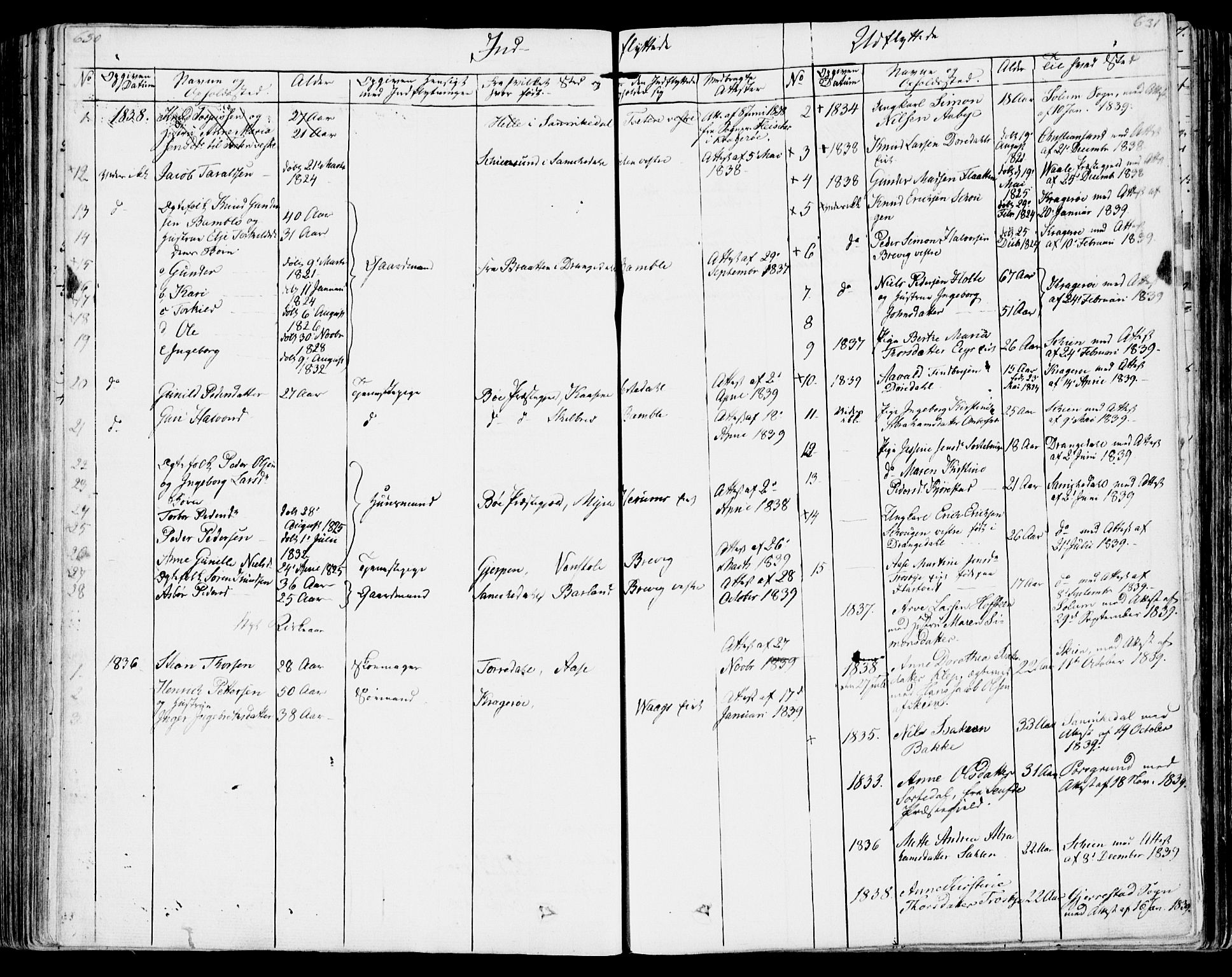 SAKO, Bamble kirkebøker, F/Fa/L0004: Ministerialbok nr. I 4, 1834-1853, s. 630-631