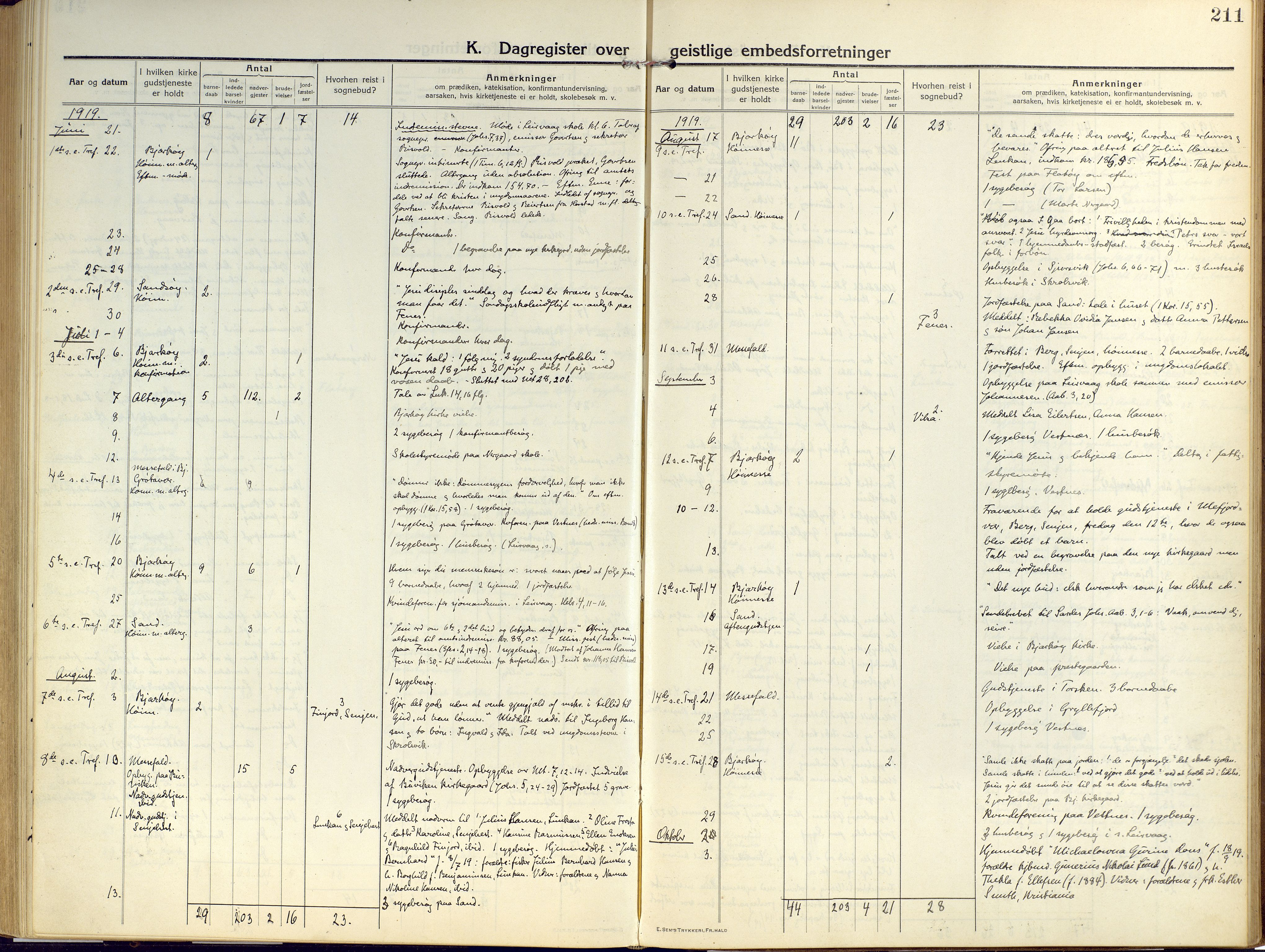 SATØ, Sand/Bjarkøy sokneprestkontor, I/Ia/Iaa/L0006kirke: Ministerialbok nr. 6, 1915-1929, s. 211