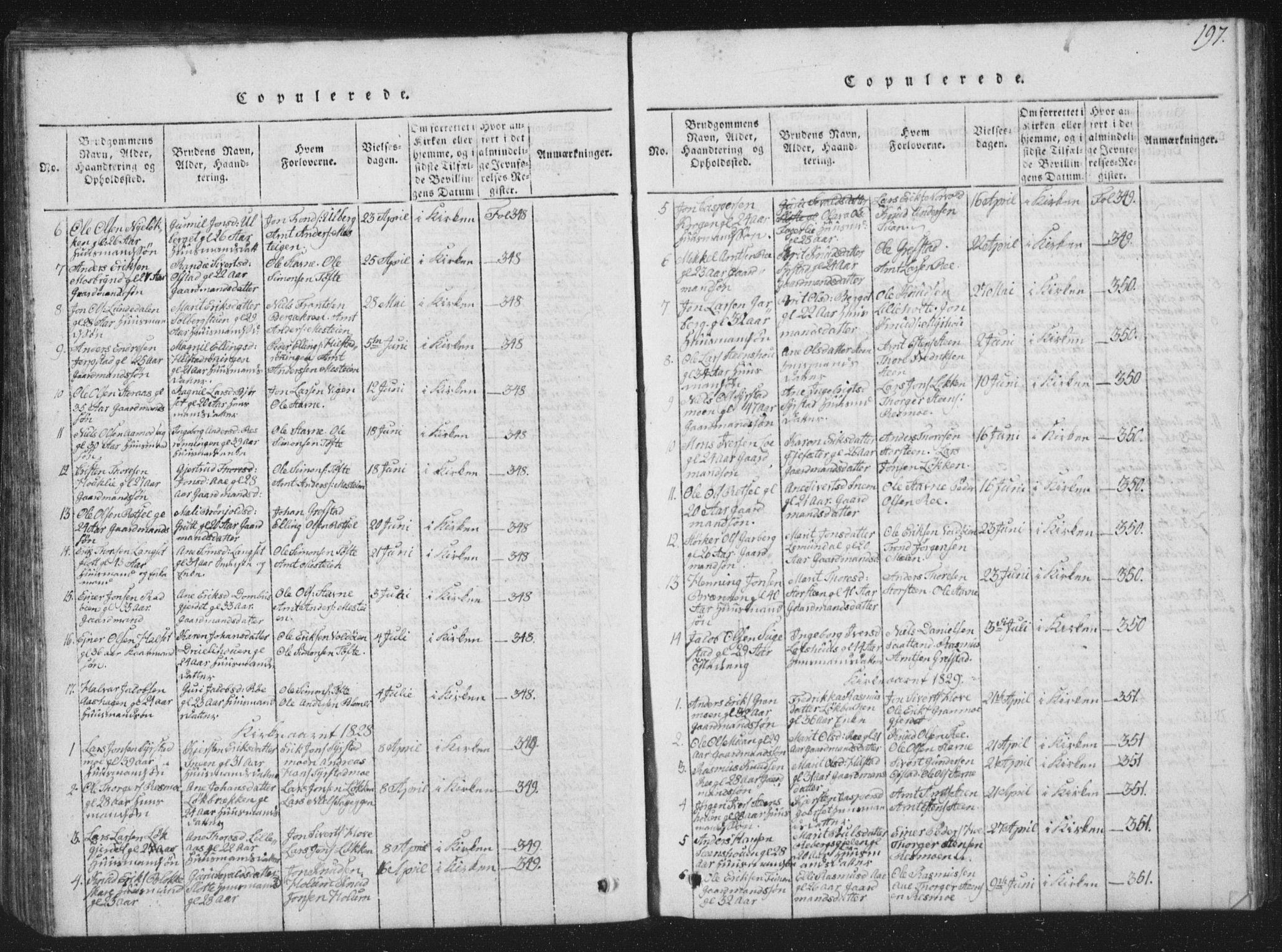 SAT, Ministerialprotokoller, klokkerbøker og fødselsregistre - Sør-Trøndelag, 672/L0862: Klokkerbok nr. 672C01, 1816-1831, s. 197