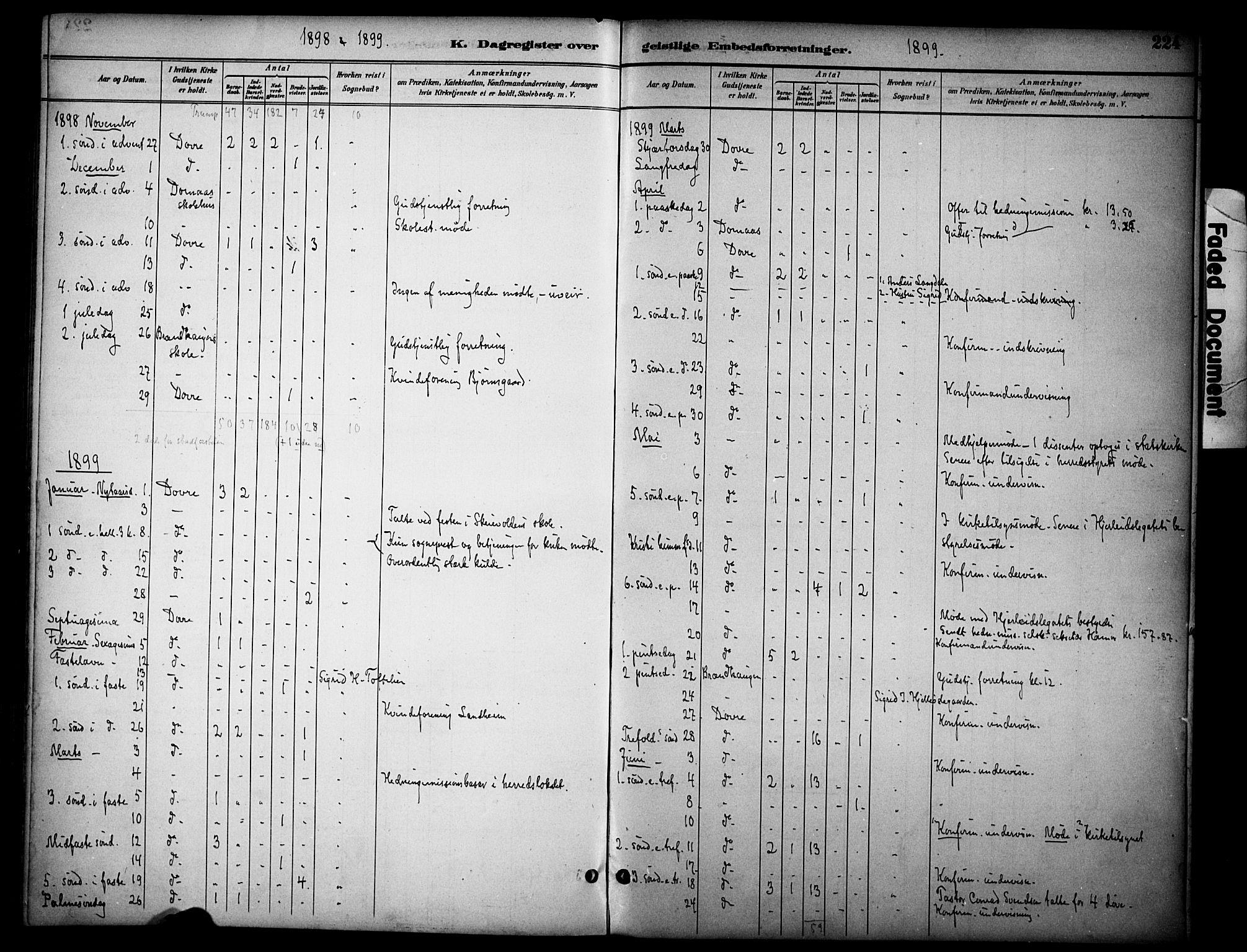 SAH, Dovre prestekontor, Ministerialbok nr. 3, 1891-1901, s. 224