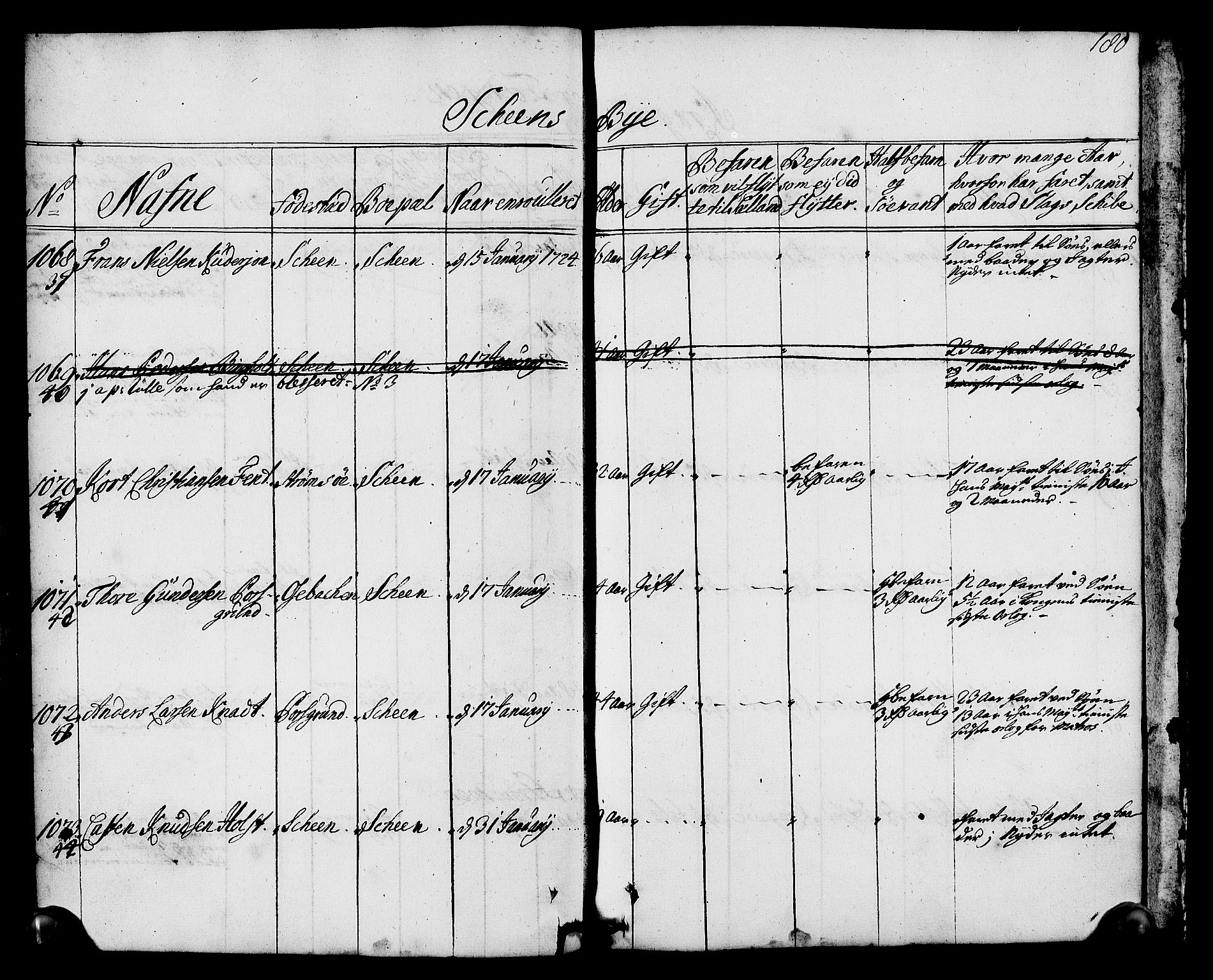 SAKO, Drammen innrulleringsdistrikt, F/Fa/L0002: Hovedrulle, 1723-1726, s. 181