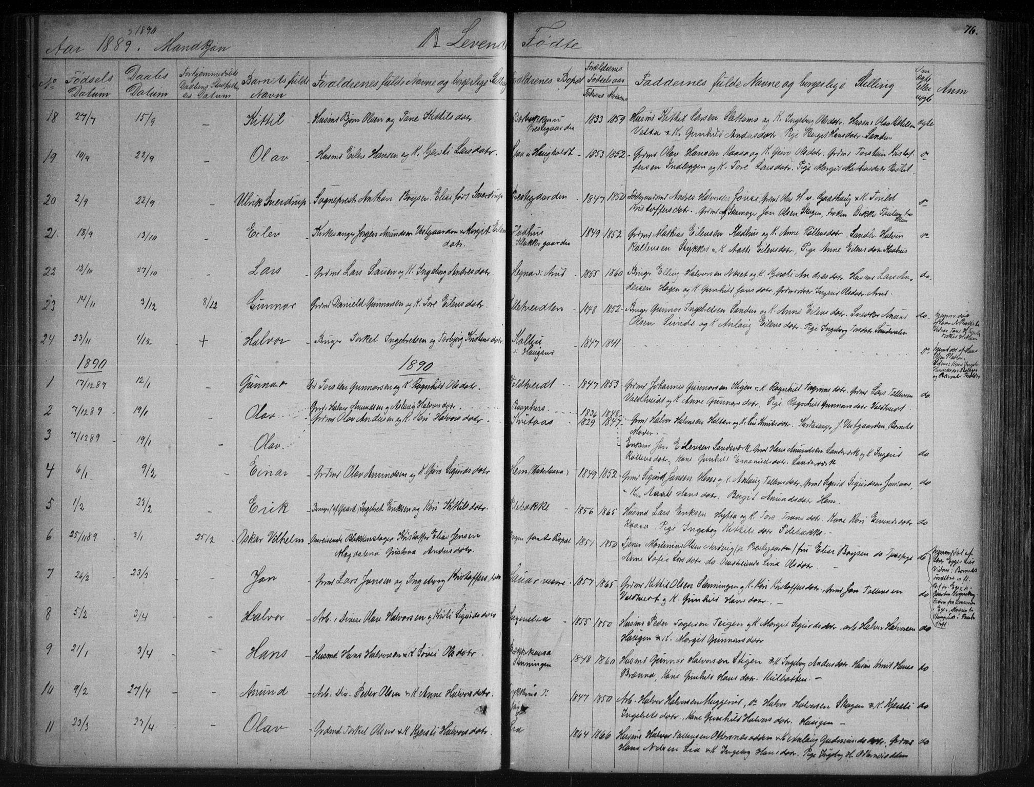 SAKO, Sauherad kirkebøker, G/Ga/L0003: Klokkerbok nr. I 3, 1866-1905, s. 76