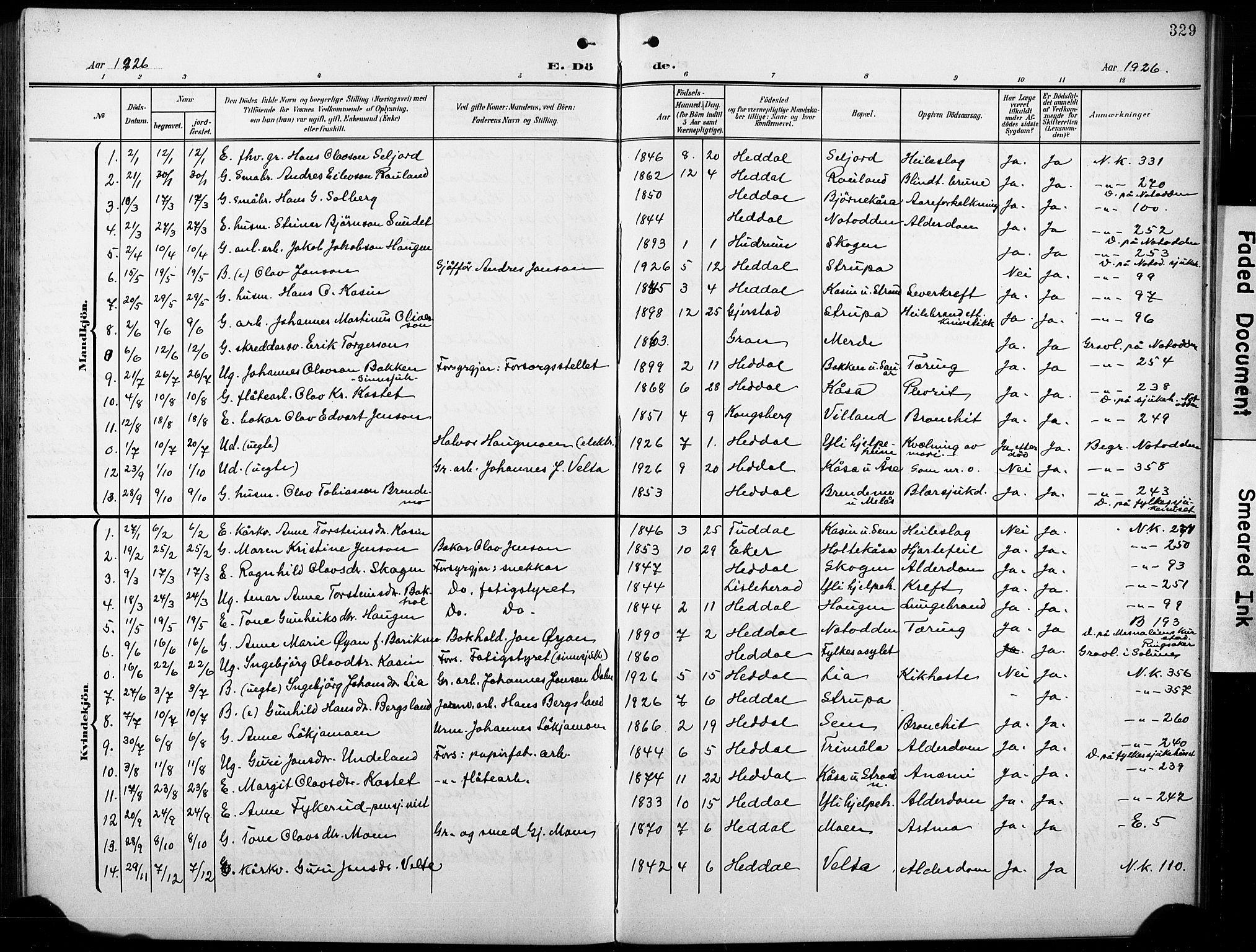 SAKO, Heddal kirkebøker, G/Ga/L0003: Klokkerbok nr. I 3, 1908-1932, s. 329