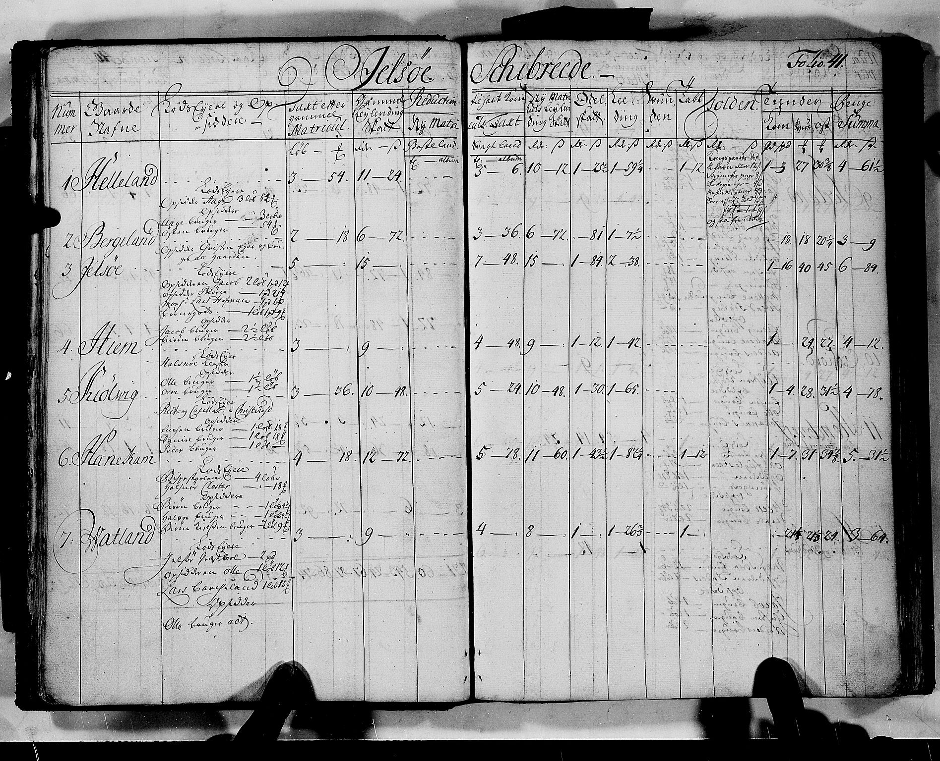 RA, Rentekammeret inntil 1814, Realistisk ordnet avdeling, N/Nb/Nbf/L0133b: Ryfylke matrikkelprotokoll, 1723, s. 40b-41a