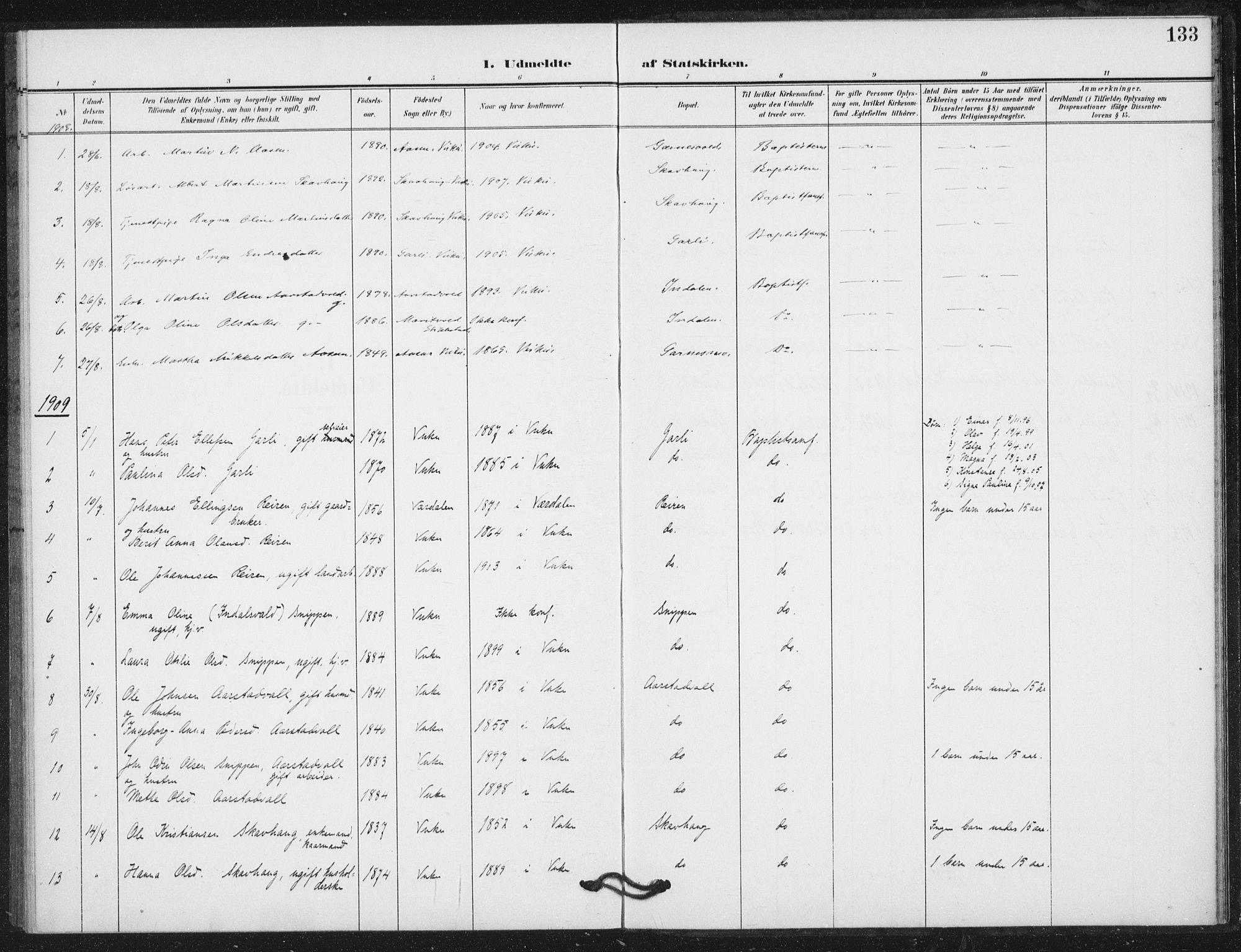 SAT, Ministerialprotokoller, klokkerbøker og fødselsregistre - Nord-Trøndelag, 724/L0264: Ministerialbok nr. 724A02, 1908-1915, s. 133