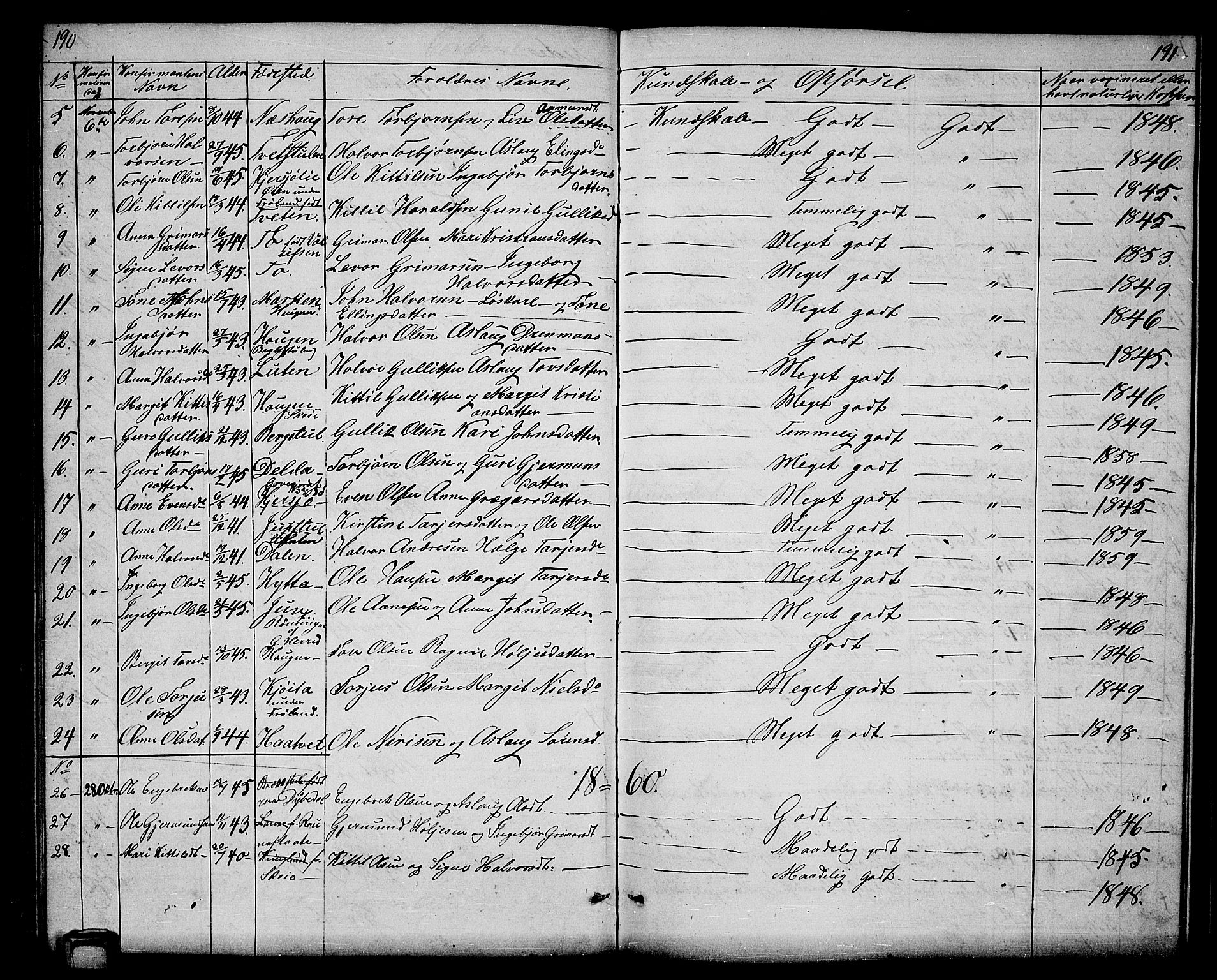 SAKO, Hjartdal kirkebøker, G/Ga/L0002: Klokkerbok nr. I 2, 1854-1888, s. 190-191