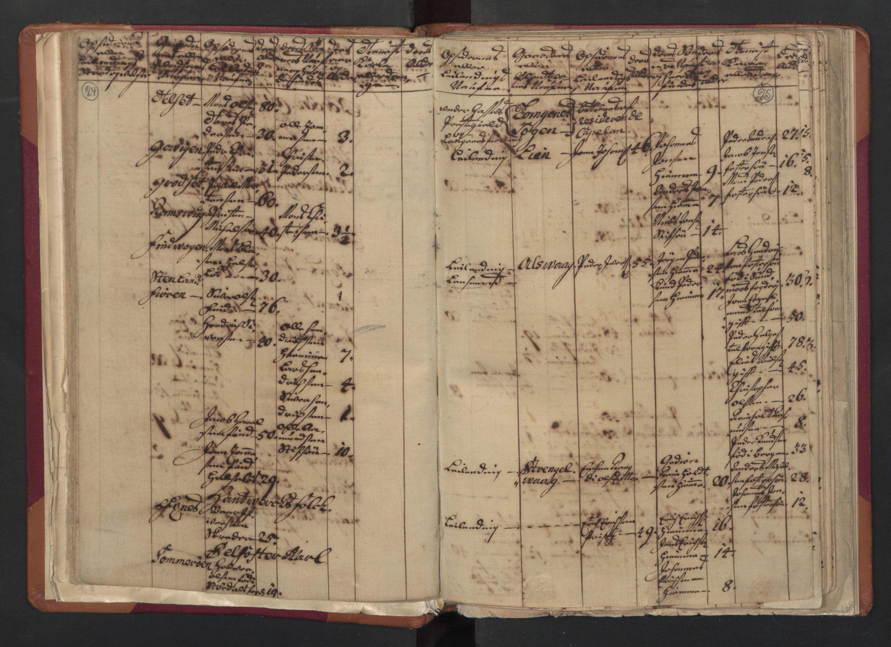 RA, Manntallet 1701, nr. 18: Vesterålen, Andenes og Lofoten fogderi, 1701, s. 24-25