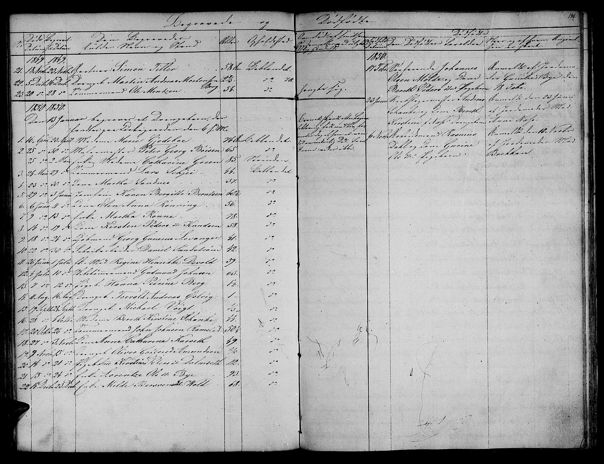 SAT, Ministerialprotokoller, klokkerbøker og fødselsregistre - Sør-Trøndelag, 604/L0182: Ministerialbok nr. 604A03, 1818-1850, s. 146