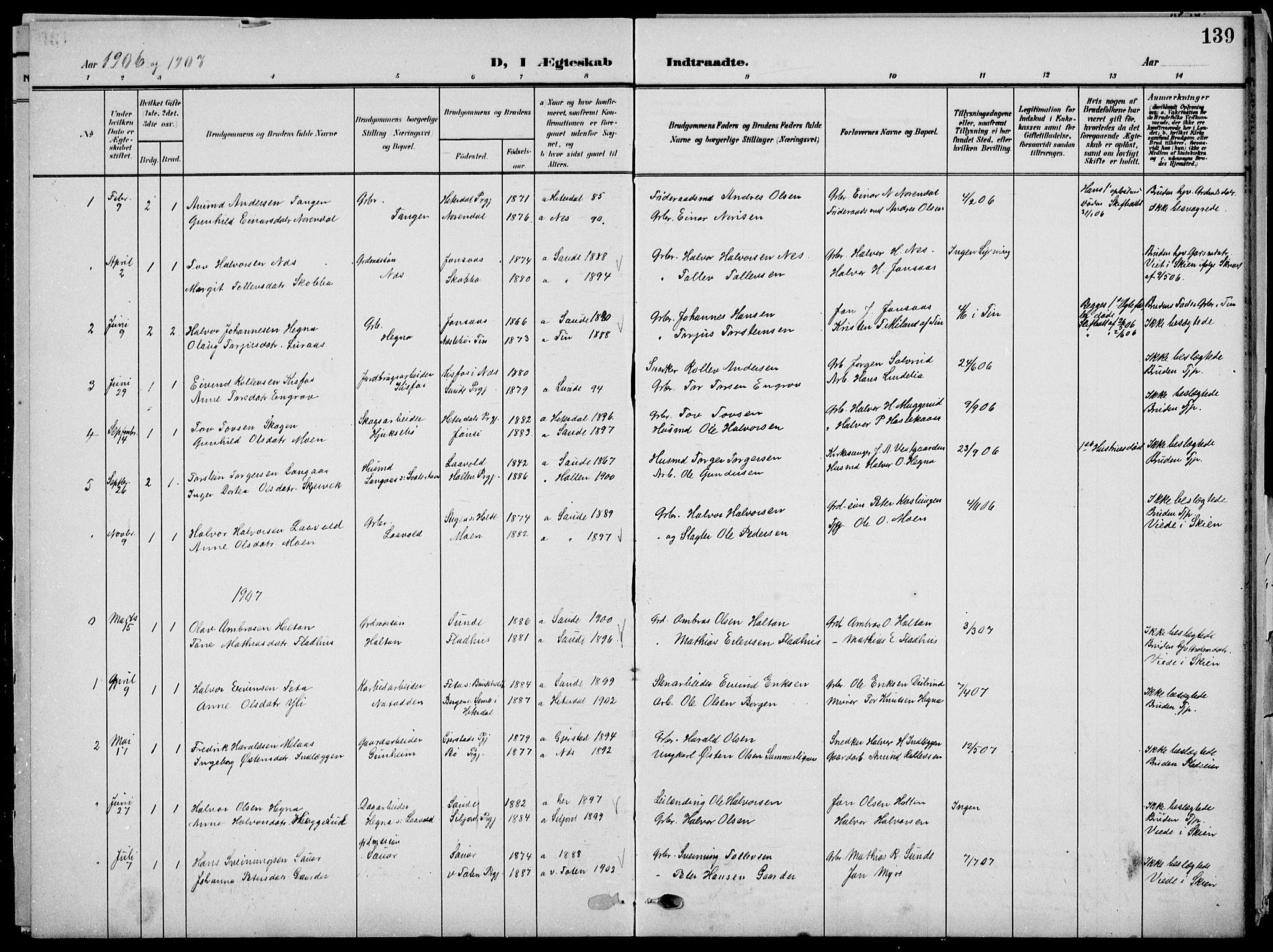 SAKO, Sauherad kirkebøker, G/Ga/L0004a: Klokkerbok nr. I 4, 1906-1934, s. 139