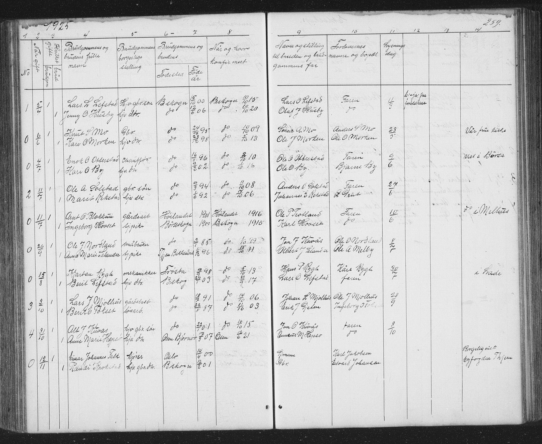 SAT, Ministerialprotokoller, klokkerbøker og fødselsregistre - Sør-Trøndelag, 667/L0798: Klokkerbok nr. 667C03, 1867-1929, s. 259