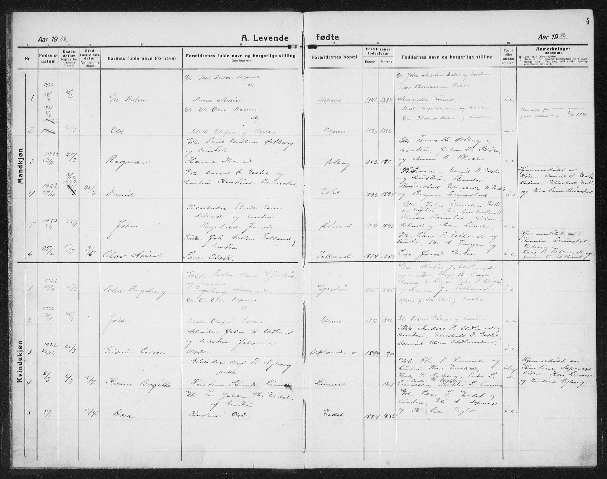 SAT, Ministerialprotokoller, klokkerbøker og fødselsregistre - Nord-Trøndelag, 757/L0507: Klokkerbok nr. 757C02, 1923-1939, s. 4