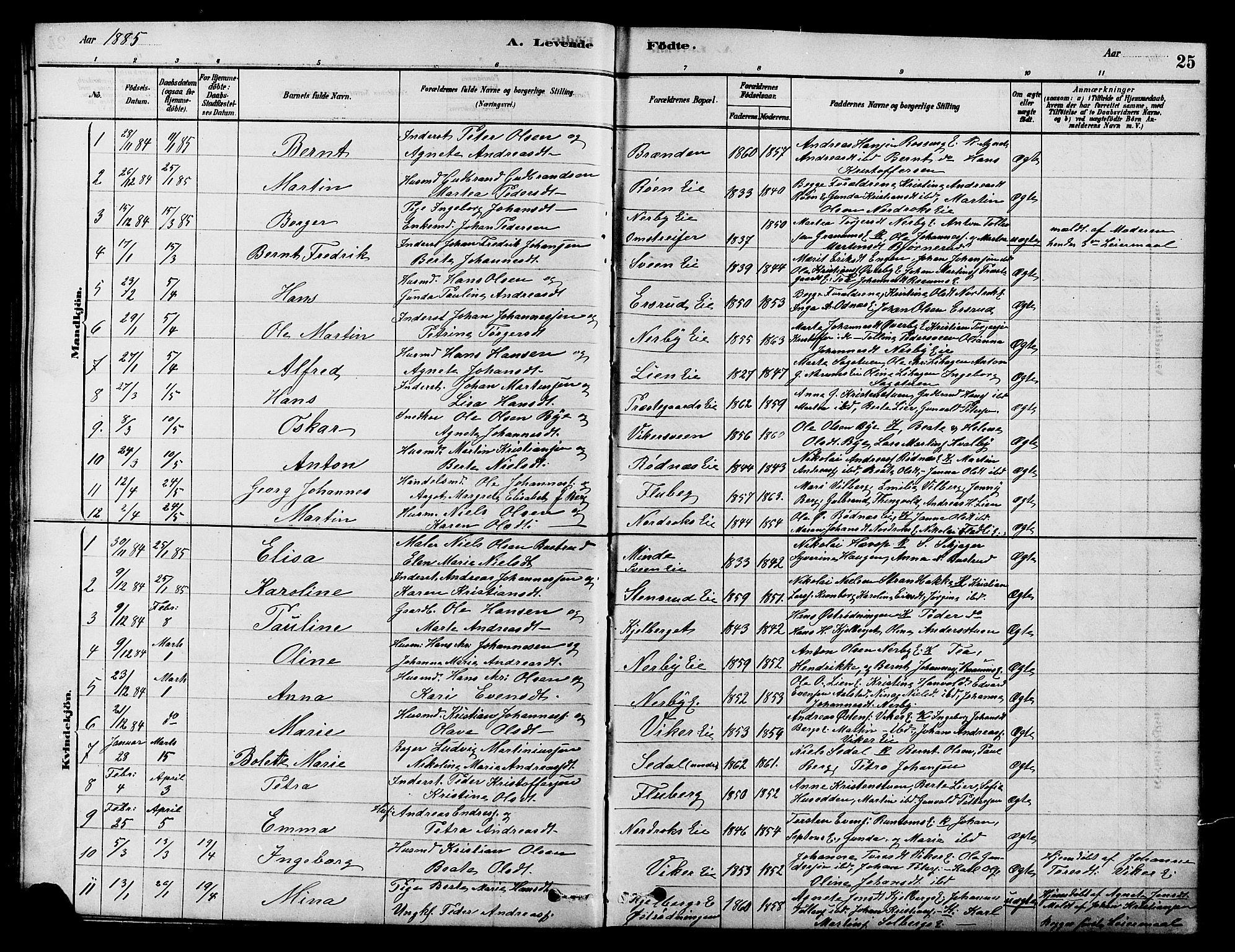 SAH, Søndre Land prestekontor, K/L0002: Ministerialbok nr. 2, 1878-1894, s. 25