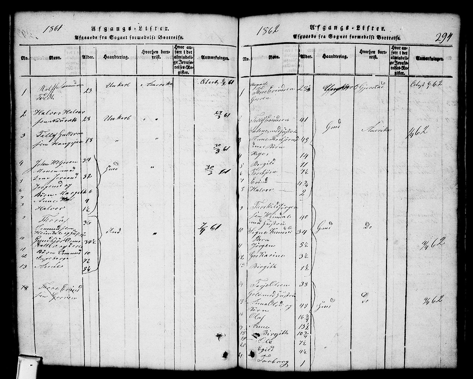 SAKO, Nissedal kirkebøker, G/Gb/L0001: Klokkerbok nr. II 1, 1814-1862, s. 294