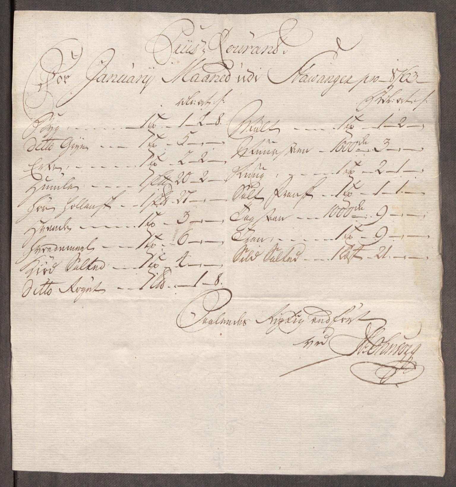 RA, Rentekammeret inntil 1814, Realistisk ordnet avdeling, Oe/L0009: [Ø1]: Nordafjelske priskuranter, 1759-1768, s. 151