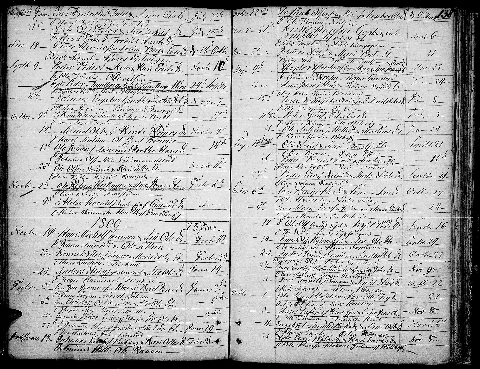 SAH, Land prestekontor, Ministerialbok nr. 6, 1784-1813, s. 138