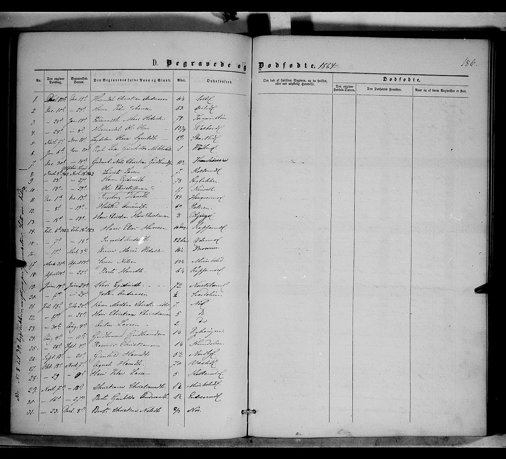 SAH, Nordre Land prestekontor, Ministerialbok nr. 1, 1860-1871, s. 186