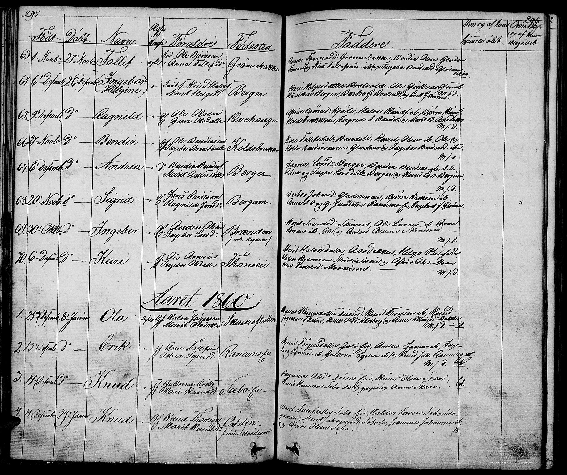SAH, Nord-Aurdal prestekontor, Klokkerbok nr. 1, 1834-1887, s. 295-296
