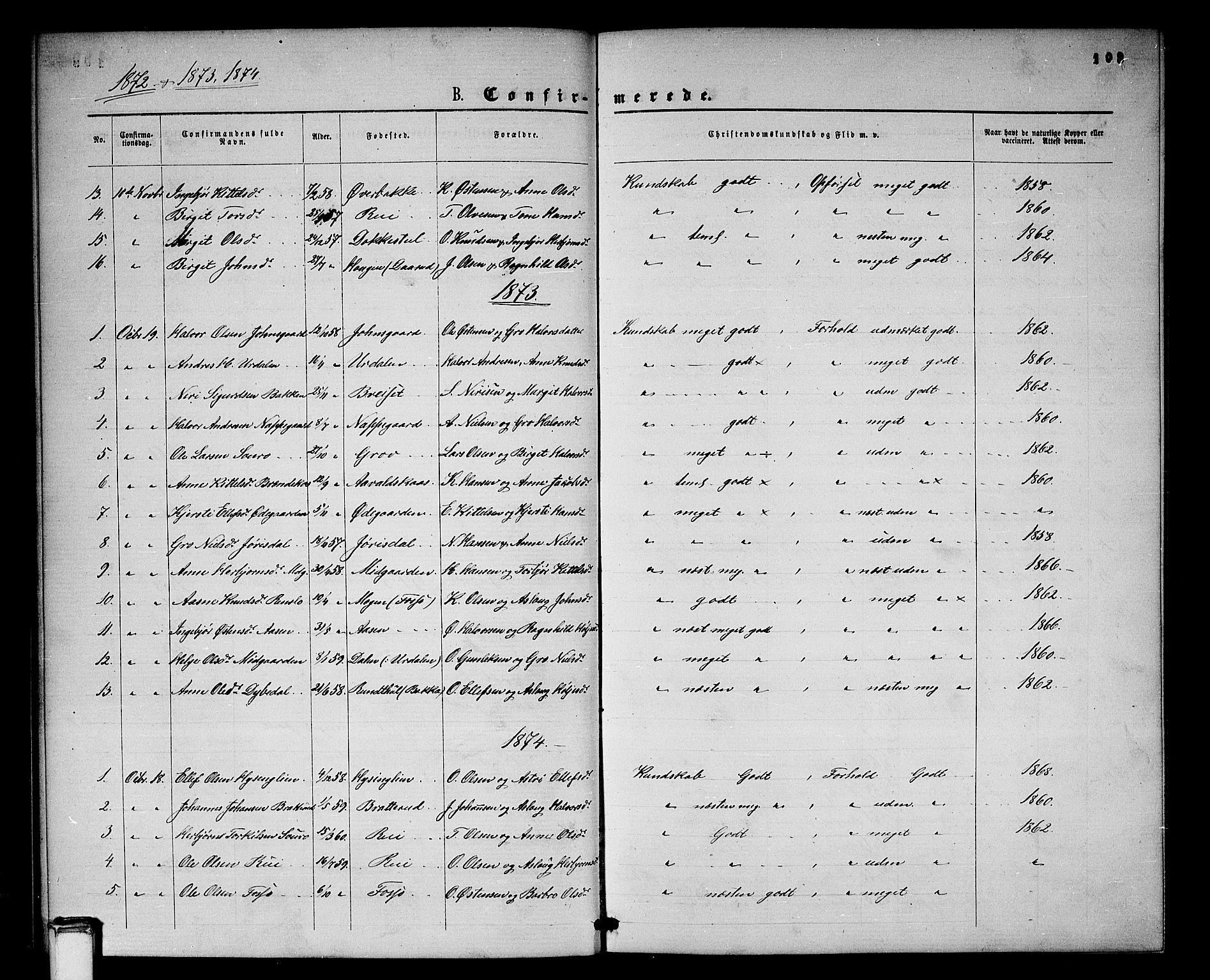 SAKO, Gransherad kirkebøker, G/Gb/L0002: Klokkerbok nr. II 2, 1860-1886, s. 103