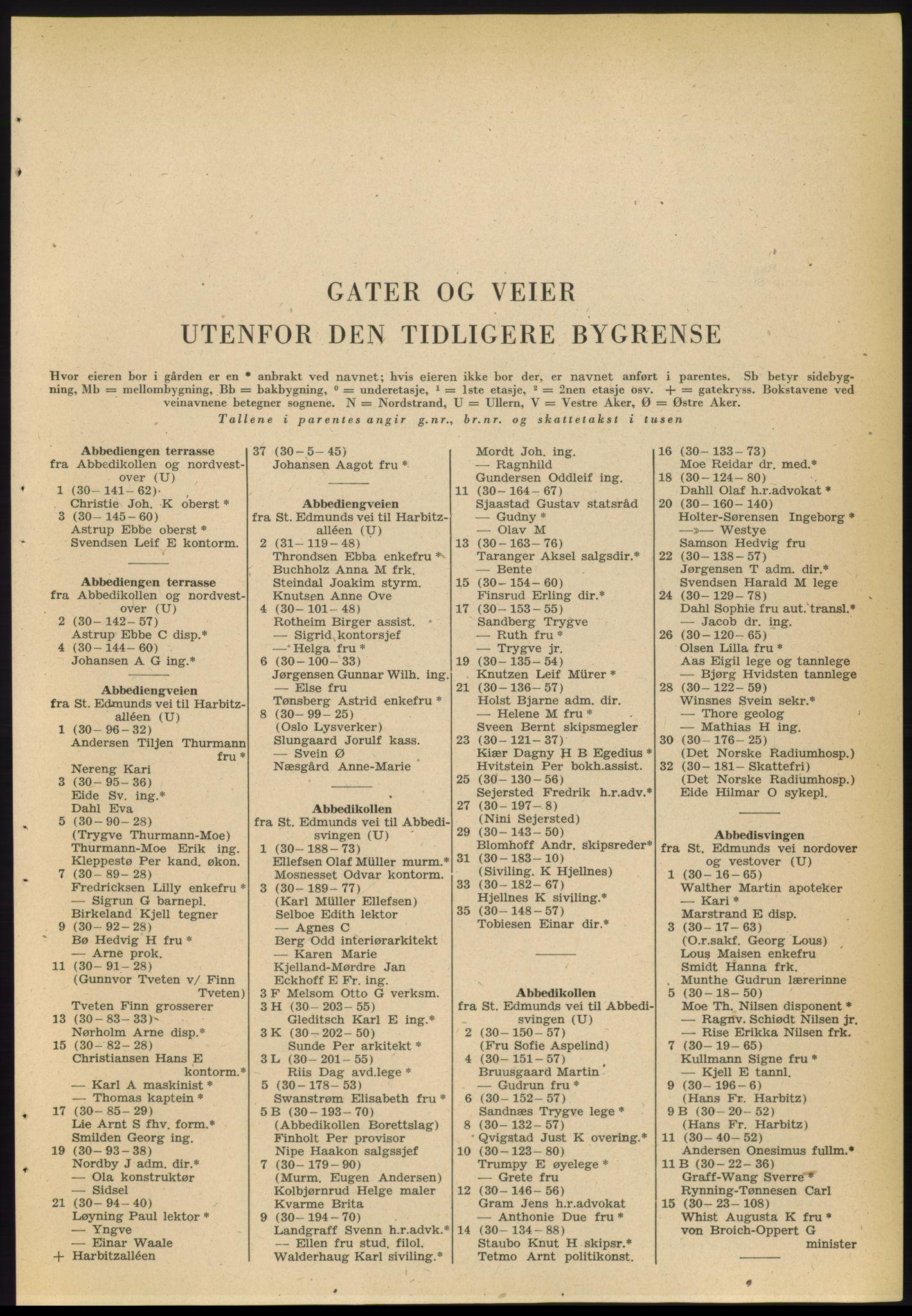 RA, Oslo adressebok (publikasjon)*, 1955, s. 3