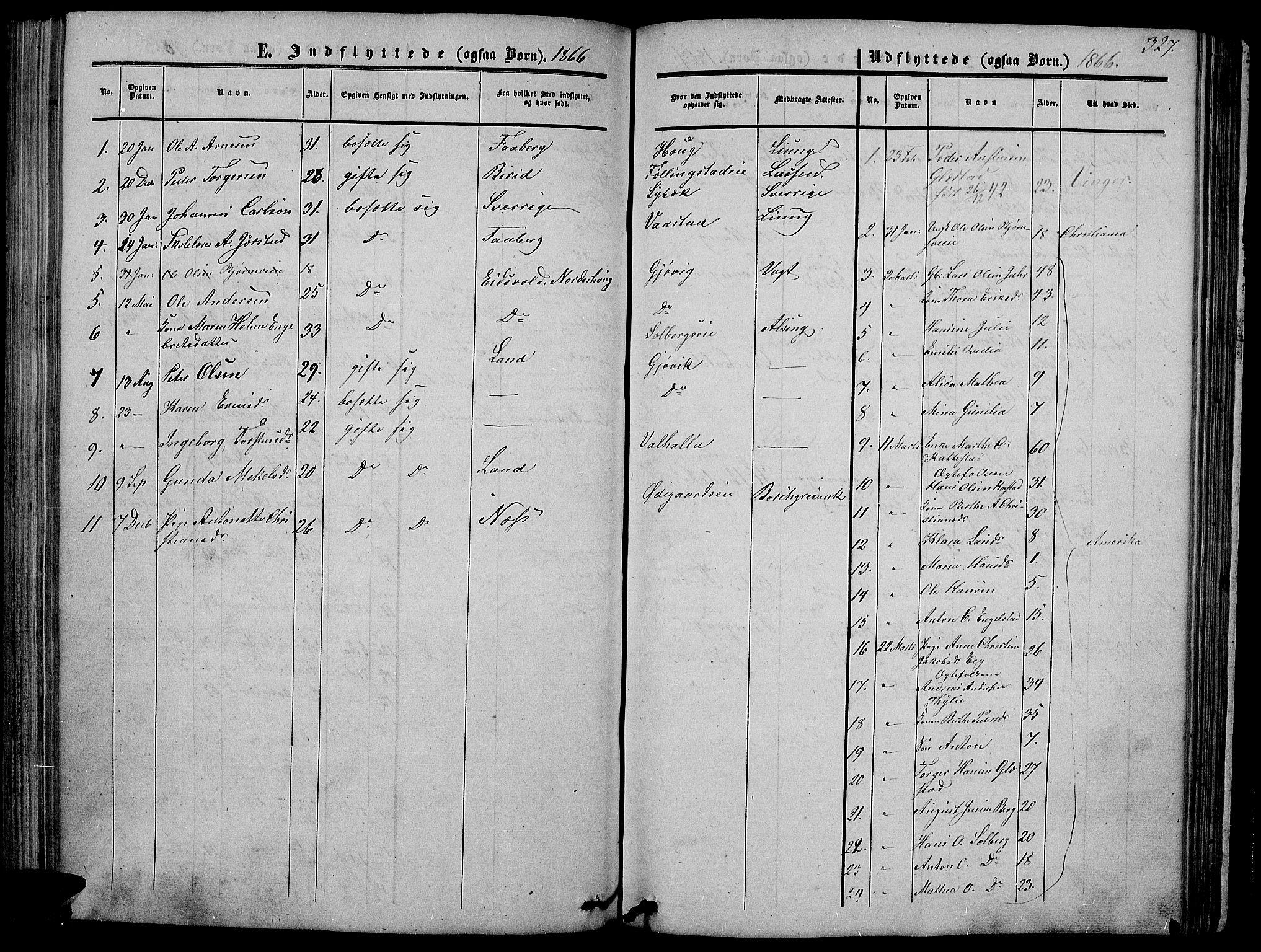 SAH, Vardal prestekontor, H/Ha/Hab/L0005: Klokkerbok nr. 5, 1854-1868, s. 327