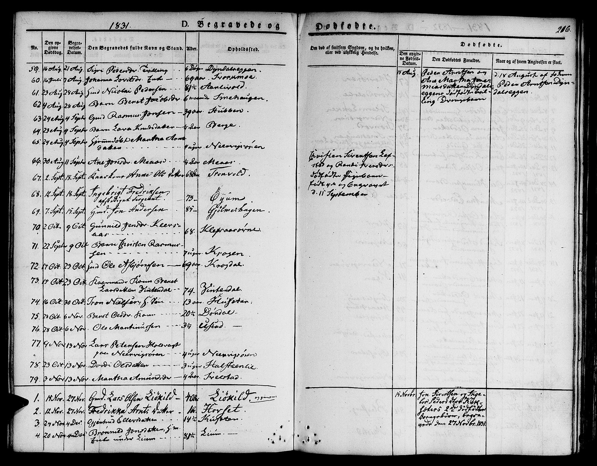 SAT, Ministerialprotokoller, klokkerbøker og fødselsregistre - Sør-Trøndelag, 668/L0804: Ministerialbok nr. 668A04, 1826-1839, s. 216