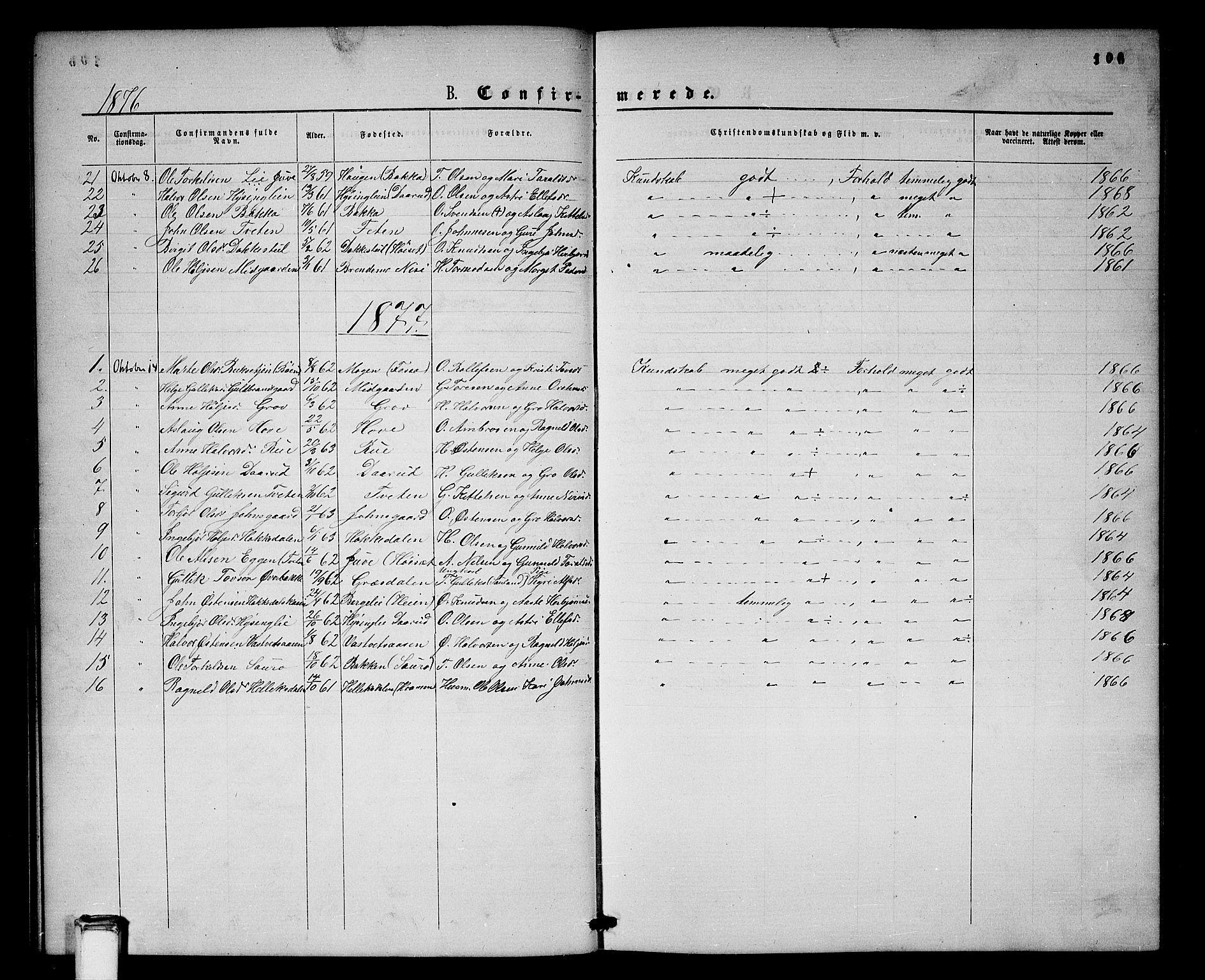 SAKO, Gransherad kirkebøker, G/Gb/L0002: Klokkerbok nr. II 2, 1860-1886, s. 106