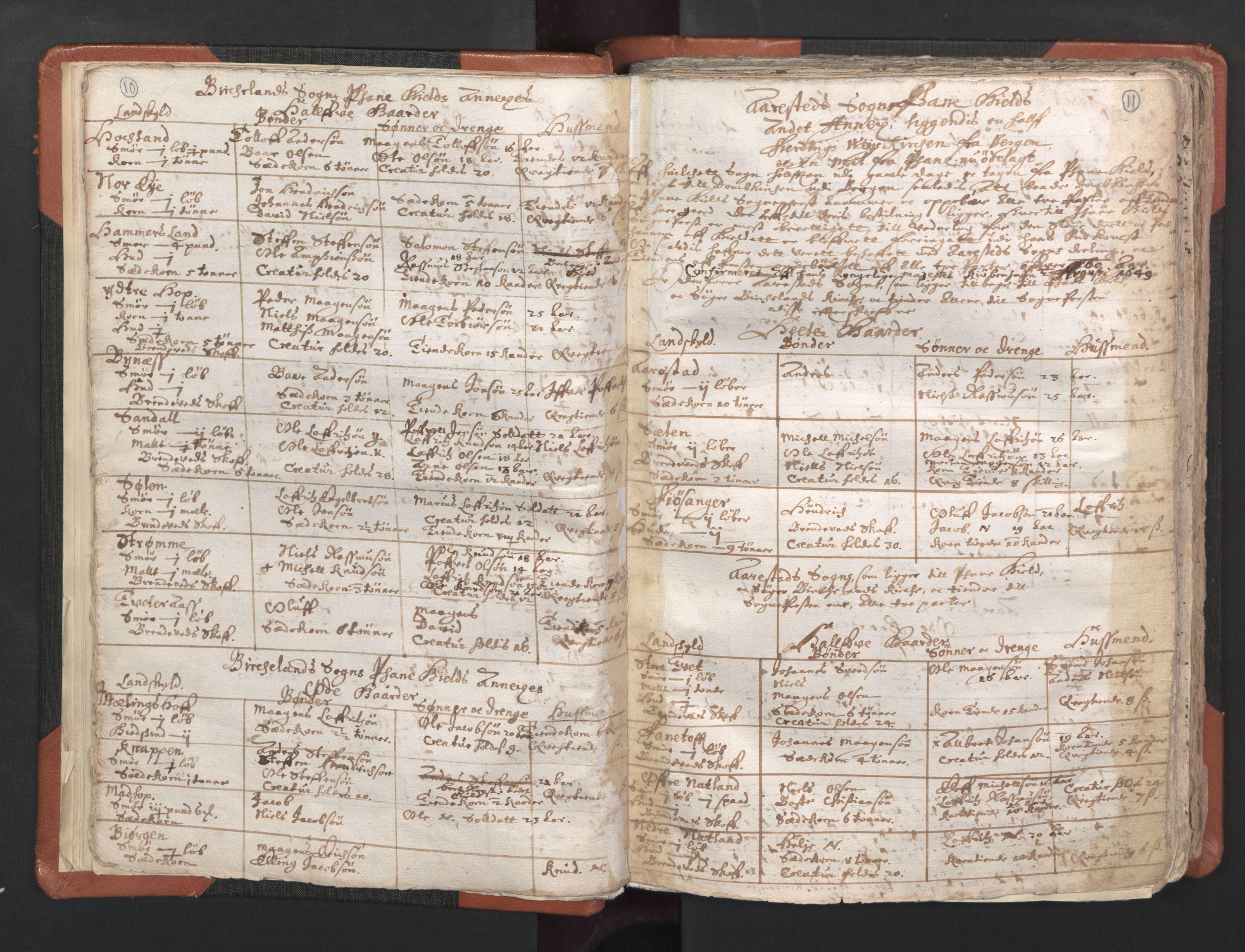 RA, Sogneprestenes manntall 1664-1666, nr. 22: Nordhordland prosti, 1664-1666, s. 10-11