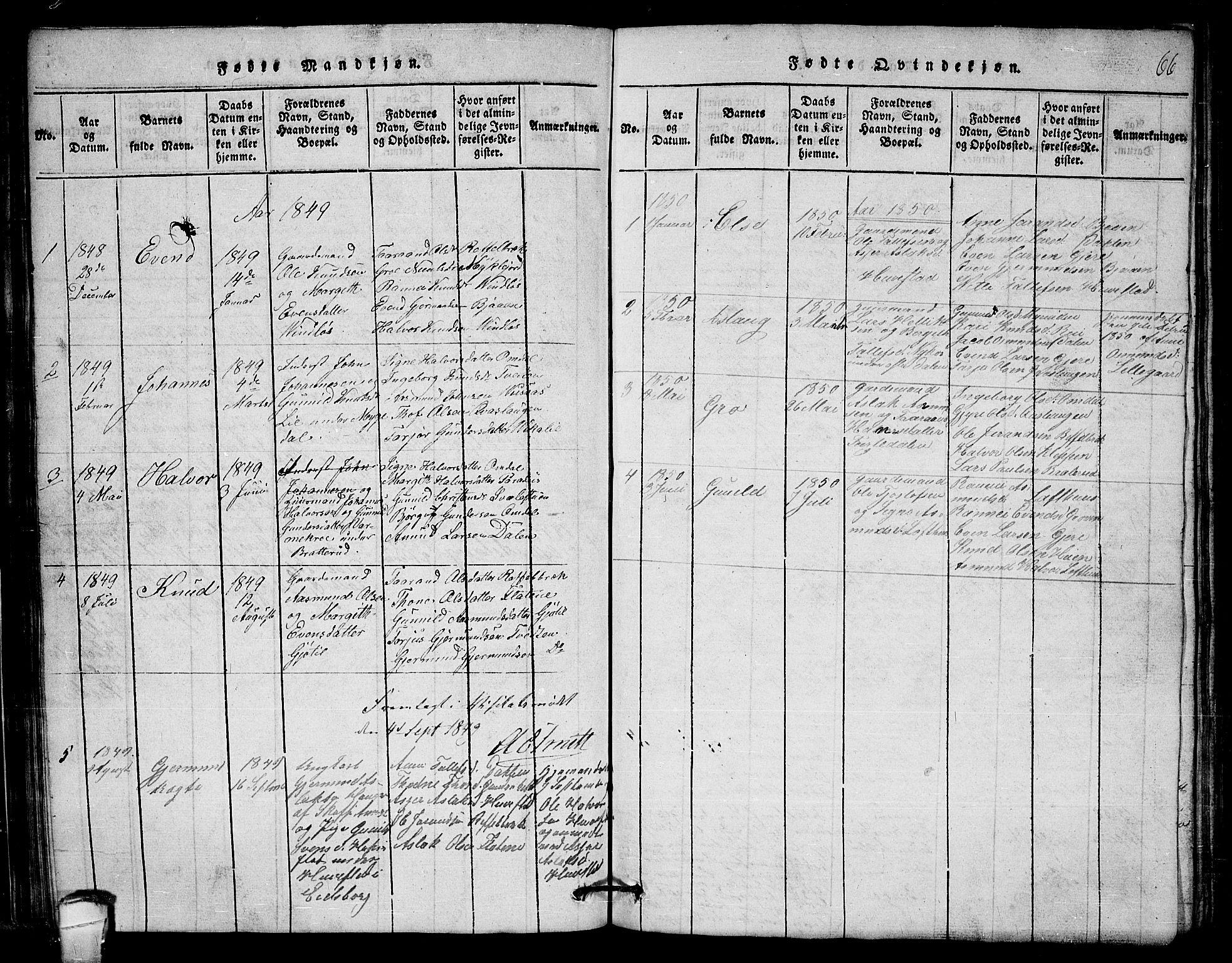 SAKO, Lårdal kirkebøker, G/Gb/L0001: Klokkerbok nr. II 1, 1815-1865, s. 66