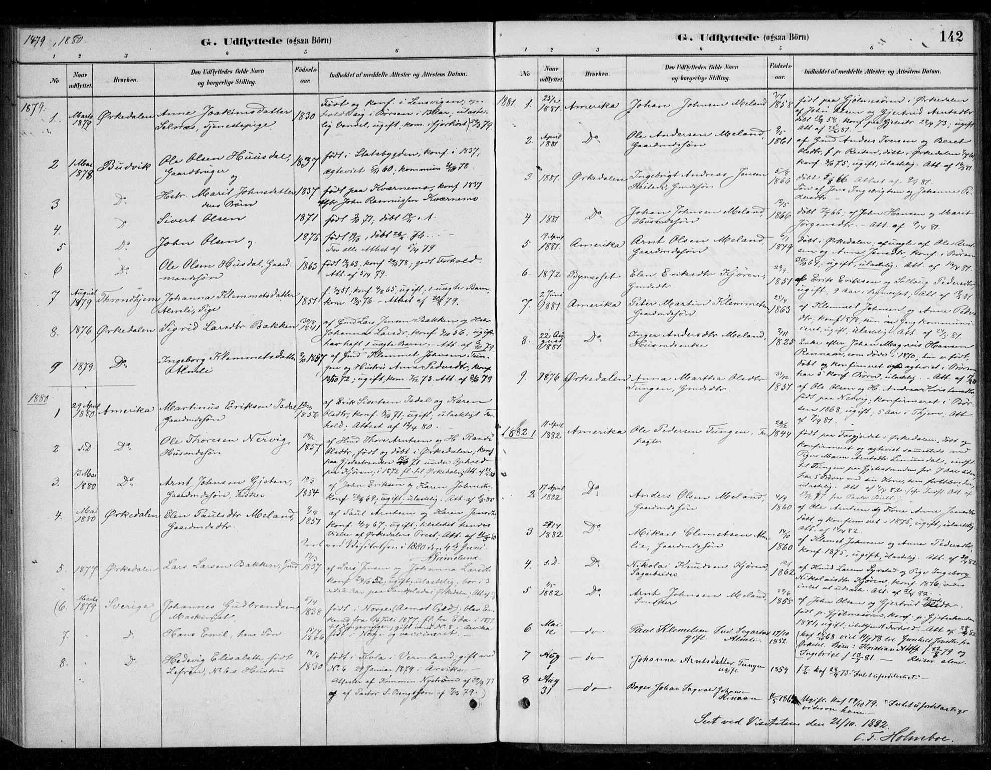 SAT, Ministerialprotokoller, klokkerbøker og fødselsregistre - Sør-Trøndelag, 670/L0836: Ministerialbok nr. 670A01, 1879-1904, s. 142