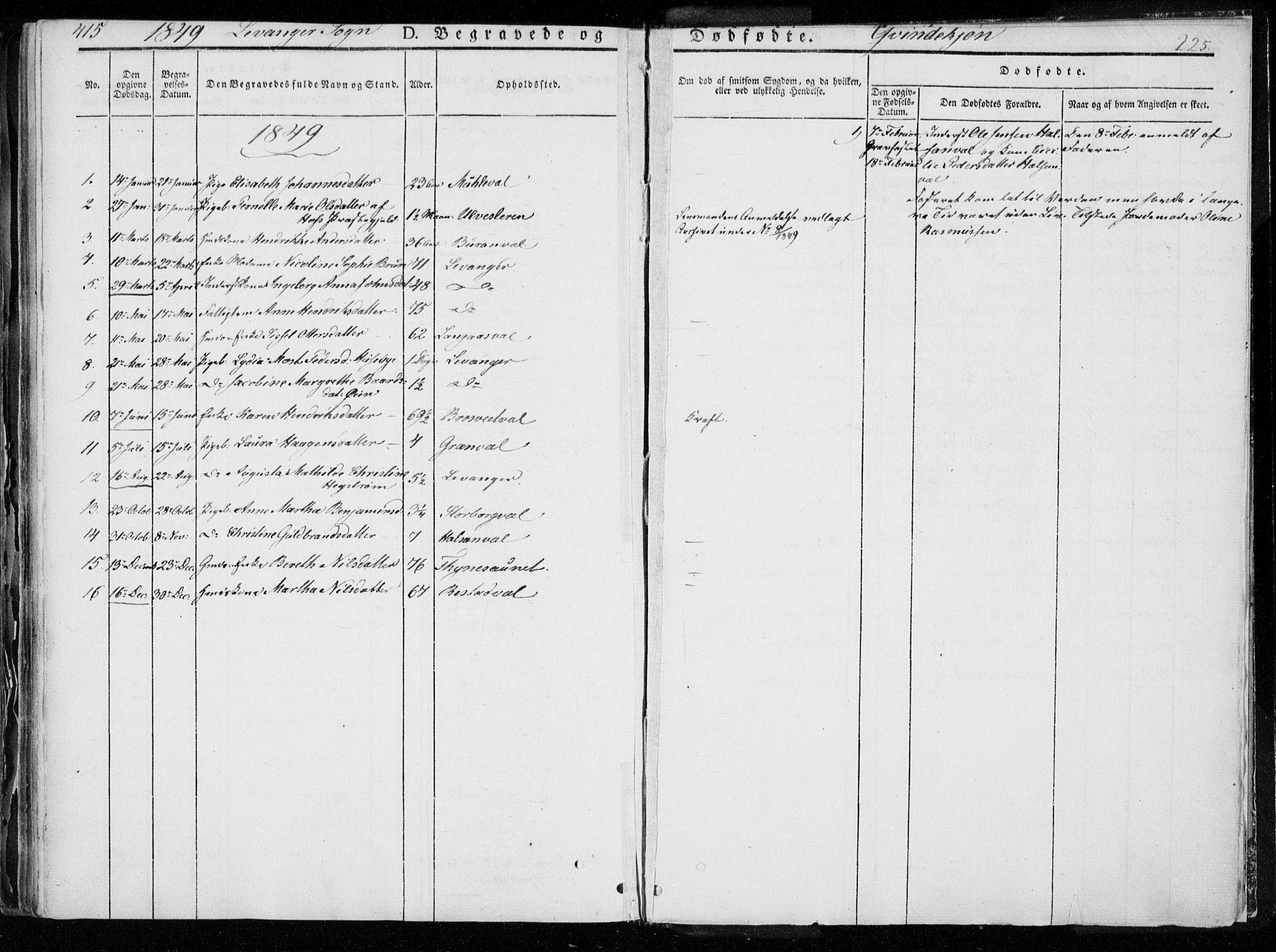 SAT, Ministerialprotokoller, klokkerbøker og fødselsregistre - Nord-Trøndelag, 720/L0183: Ministerialbok nr. 720A01, 1836-1855, s. 225