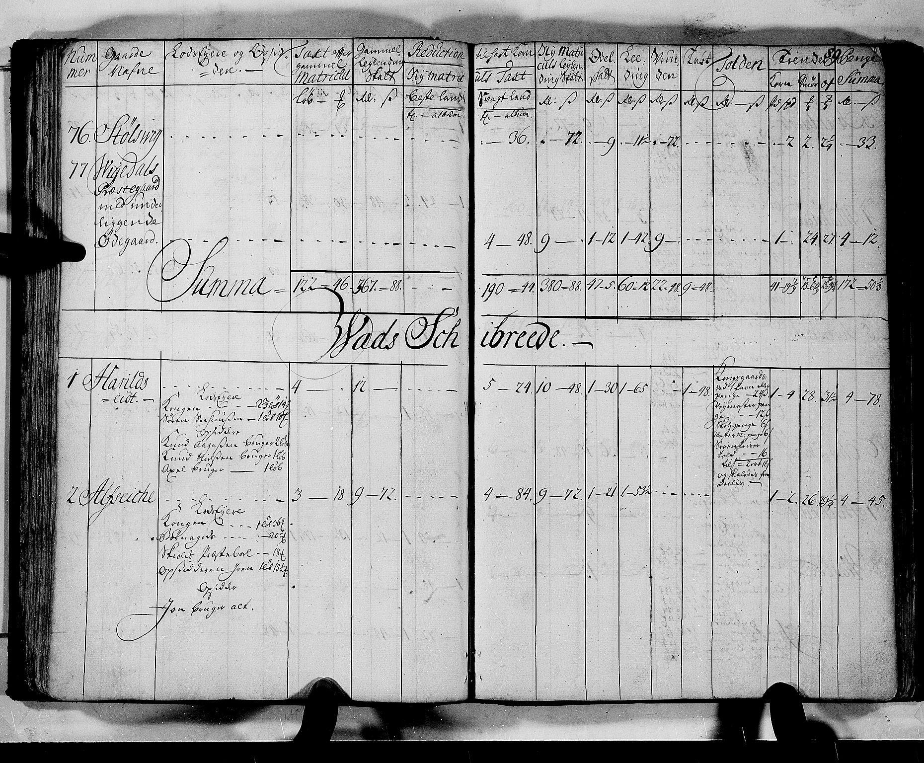 RA, Rentekammeret inntil 1814, Realistisk ordnet avdeling, N/Nb/Nbf/L0133b: Ryfylke matrikkelprotokoll, 1723, s. 88b-89a