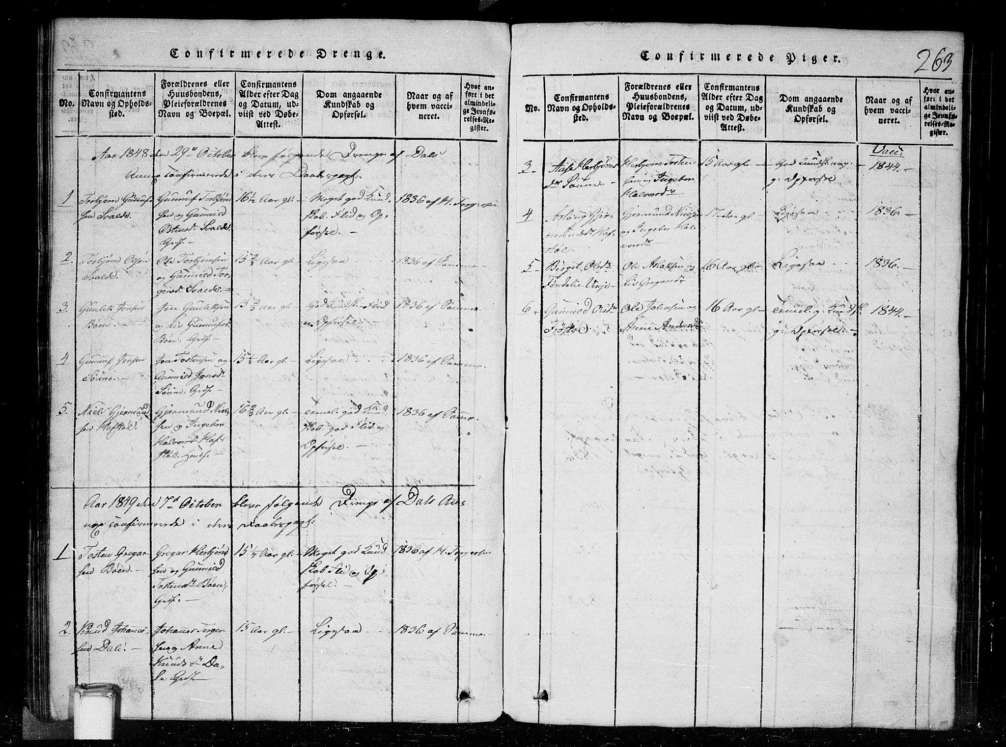 SAKO, Tinn kirkebøker, G/Gc/L0001: Klokkerbok nr. III 1, 1815-1879, s. 263