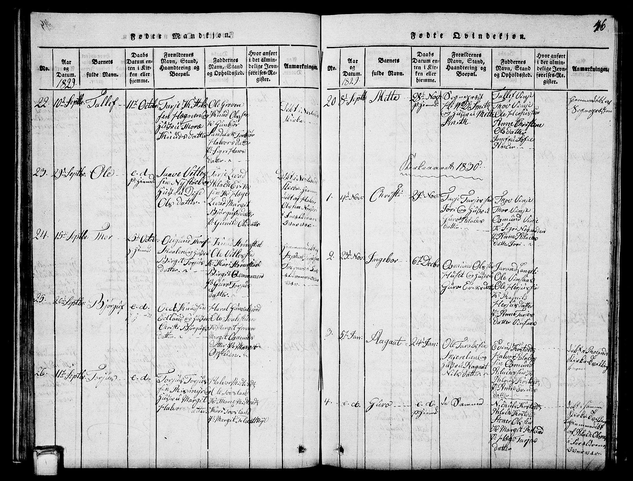 SAKO, Vinje kirkebøker, G/Ga/L0001: Klokkerbok nr. I 1, 1814-1843, s. 46
