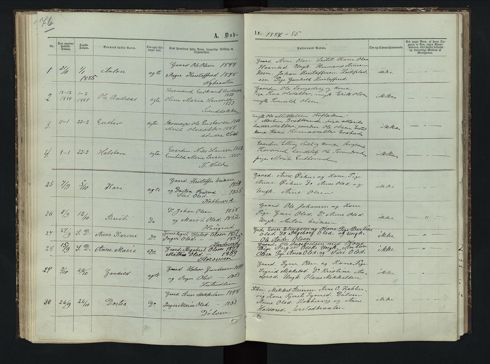 SAH, Sør-Aurdal prestekontor, Klokkerbok nr. 5, 1866-1893, s. 76