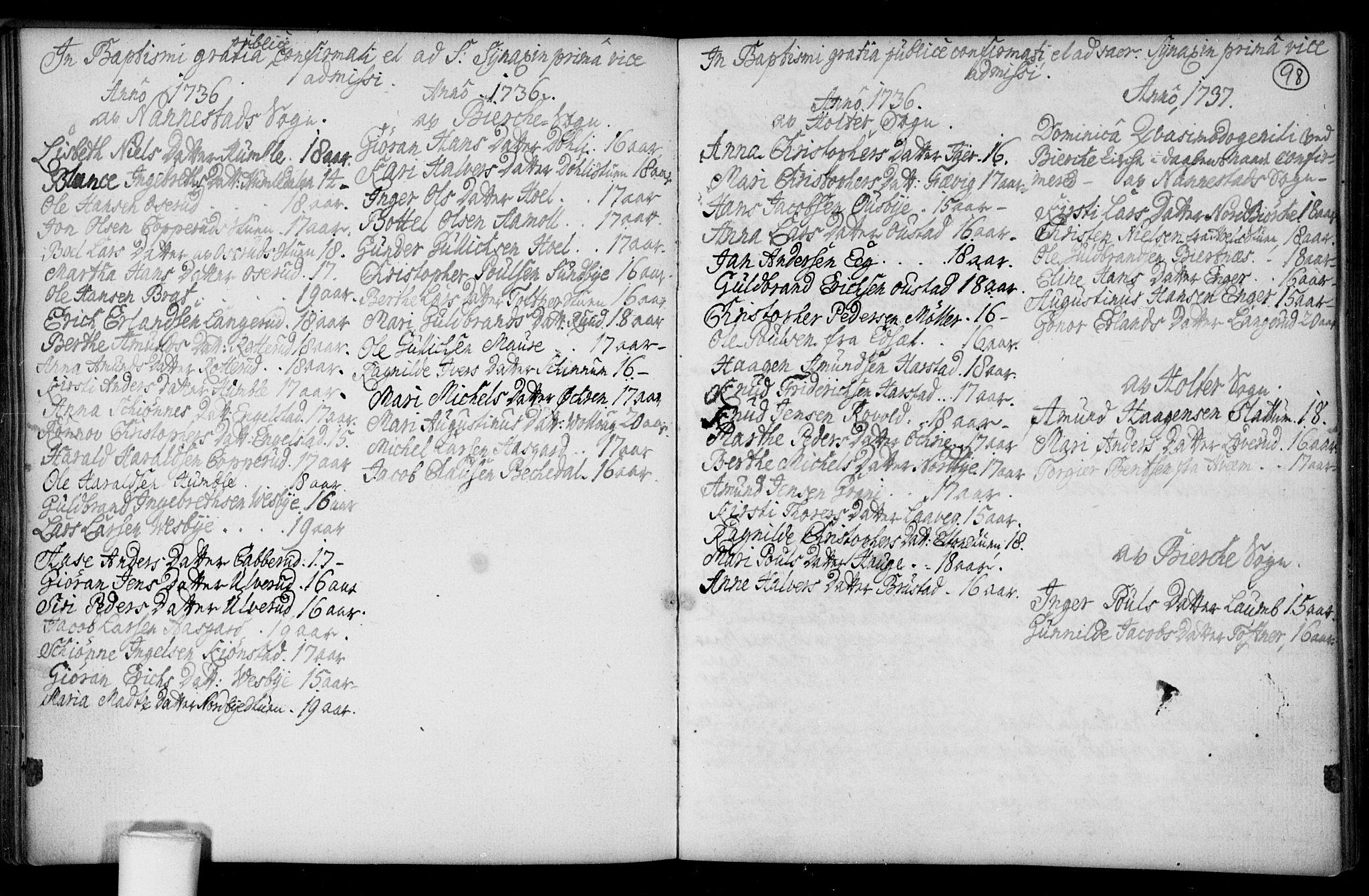 SAO, Nannestad prestekontor Kirkebøker, F/Fa/L0005: Ministerialbok nr. I 5, 1729-1738, s. 98
