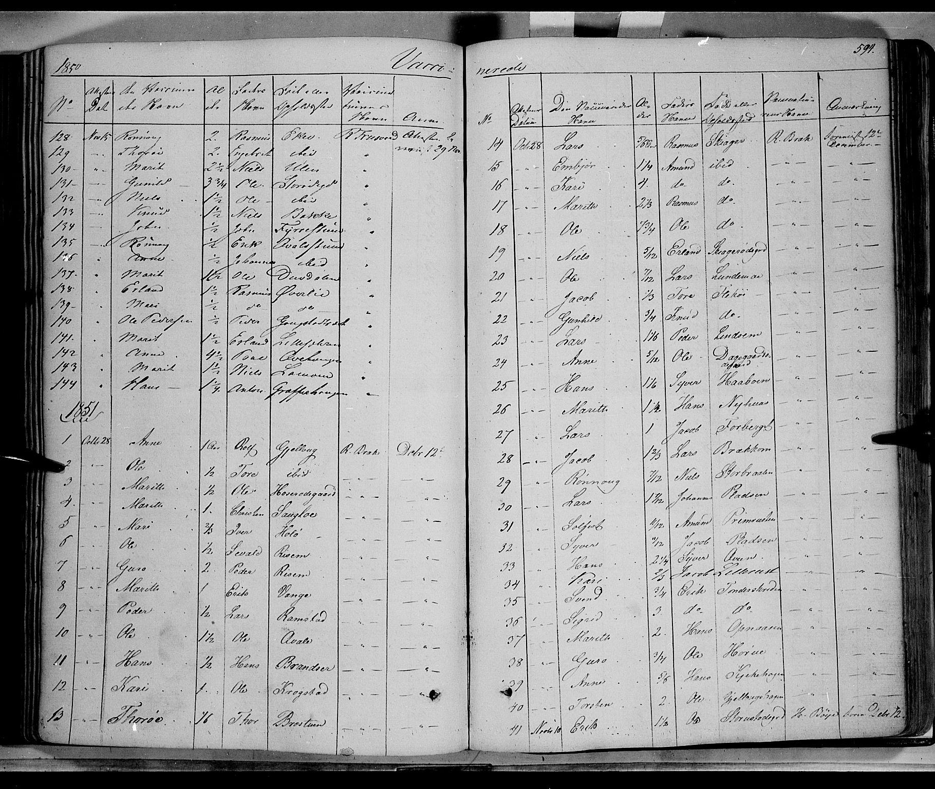 SAH, Lom prestekontor, K/L0006: Ministerialbok nr. 6B, 1837-1863, s. 594