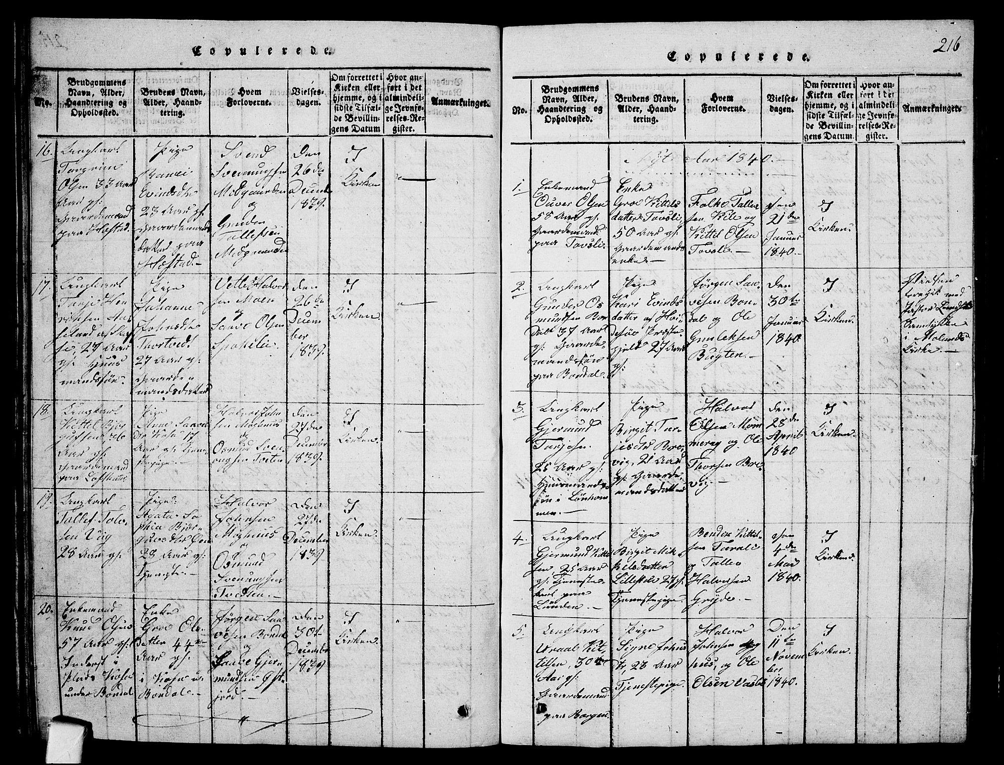 SAKO, Fyresdal kirkebøker, G/Ga/L0001: Klokkerbok nr. I 1, 1816-1840, s. 216