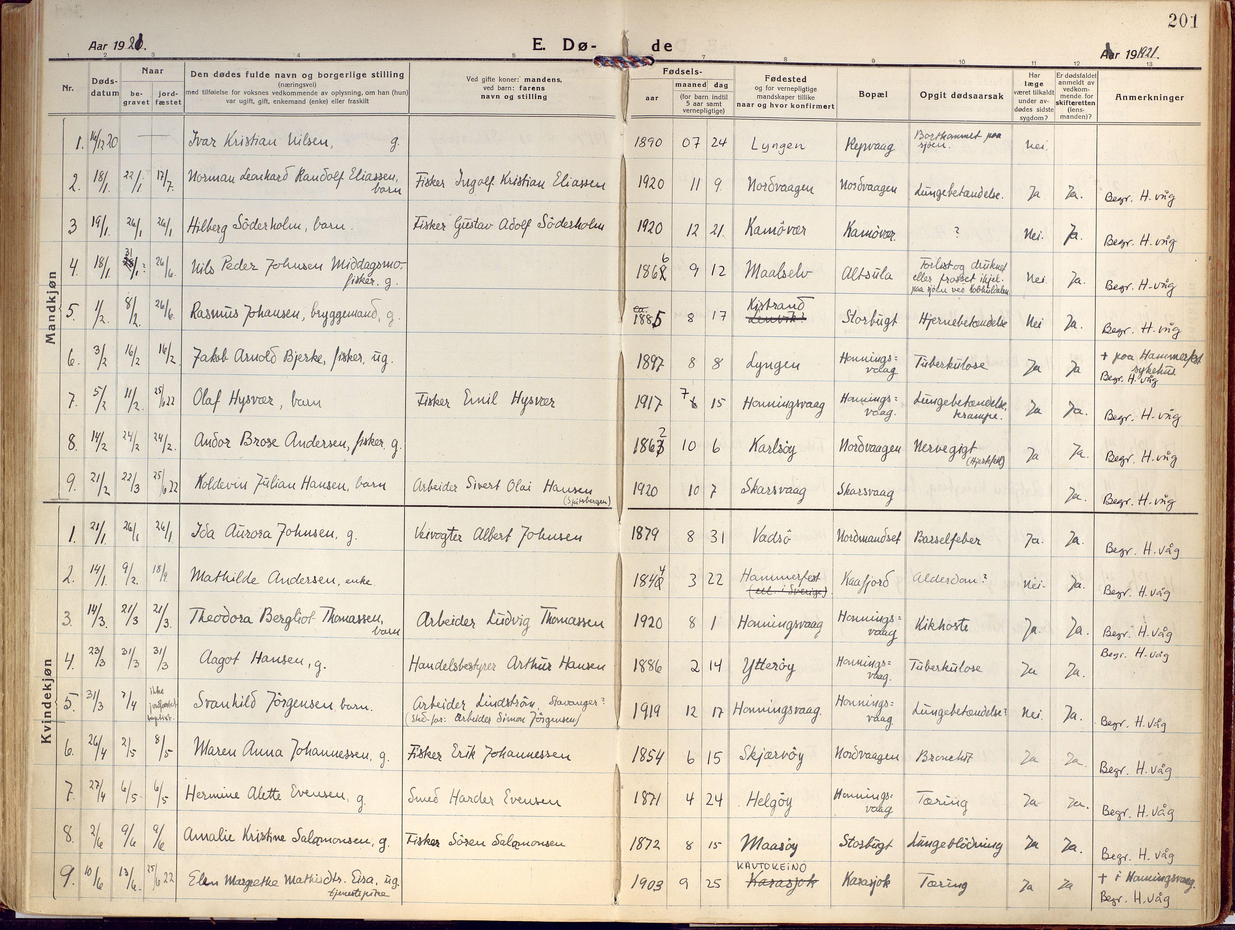 SATØ, Kjelvik/Nordkapp sokneprestkontor, H/Ha/L0002kirke: Ministerialbok nr. 2, 1920-1929, s. 201