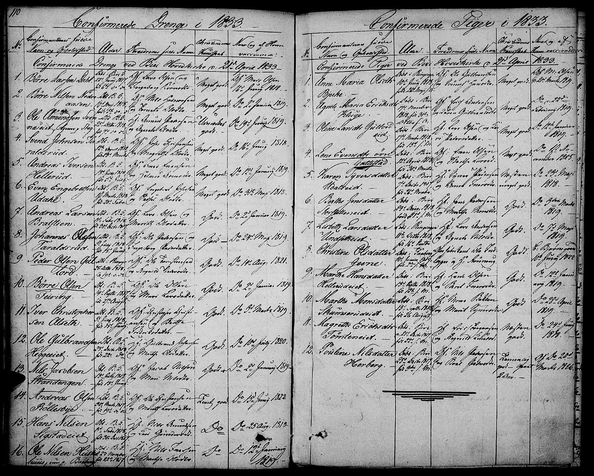 SAH, Biri prestekontor, Ministerialbok nr. 4, 1829-1842, s. 110