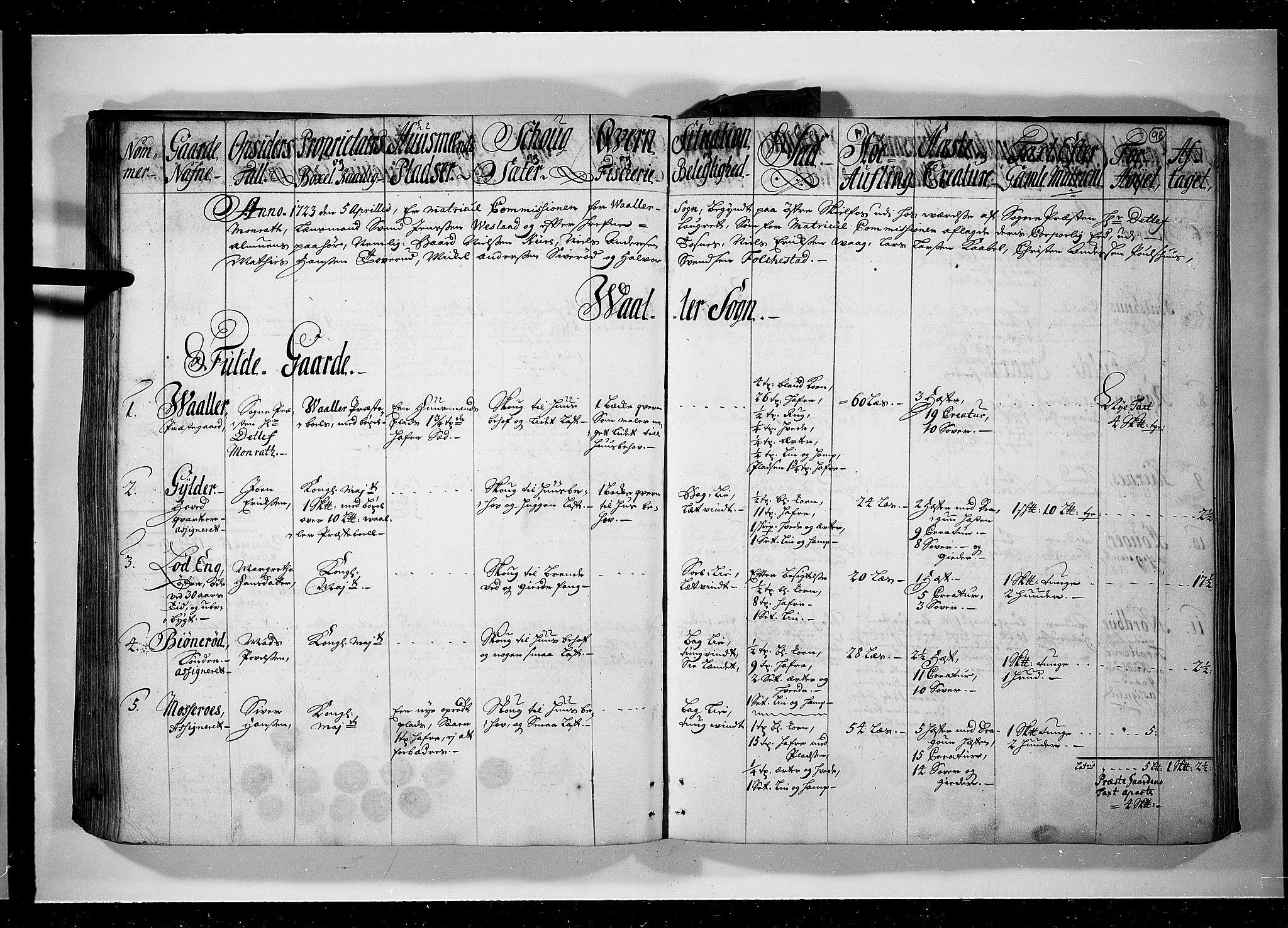 RA, Rentekammeret inntil 1814, Realistisk ordnet avdeling, N/Nb/Nbf/L0095: Moss, Onsøy, Tune og Veme eksaminasjonsprotokoll, 1723, s. 97b-98a