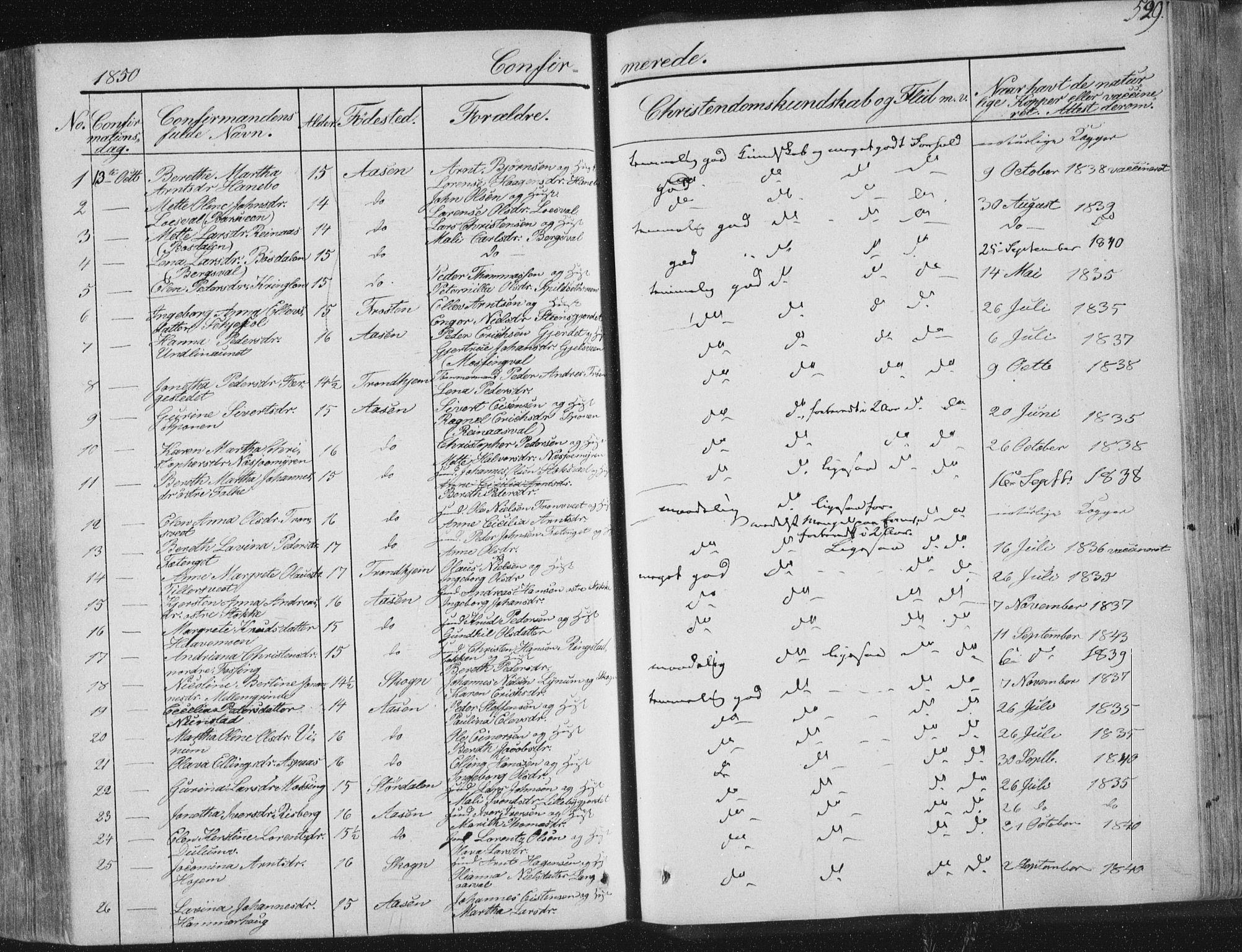 SAT, Ministerialprotokoller, klokkerbøker og fødselsregistre - Nord-Trøndelag, 713/L0115: Ministerialbok nr. 713A06, 1838-1851, s. 529