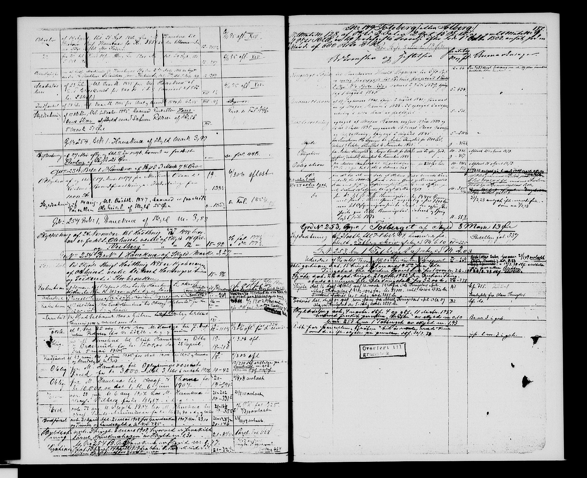 SAH, Sør-Hedmark sorenskriveri, H/Ha/Hac/Hacc/L0001: Panteregister nr. 3.1, 1855-1943, s. 177