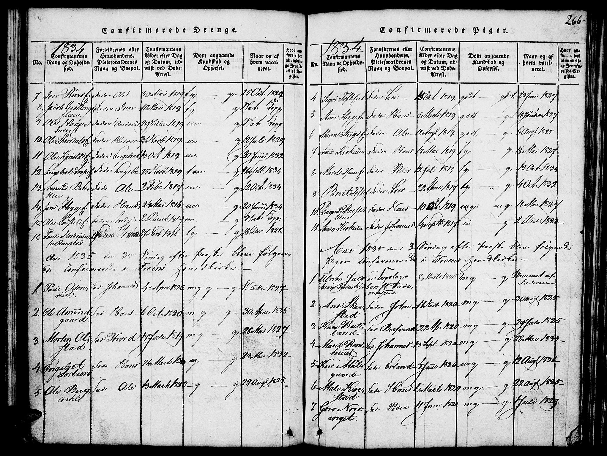 SAH, Fron prestekontor, H/Ha/Hab/L0001: Klokkerbok nr. 1, 1816-1843, s. 266